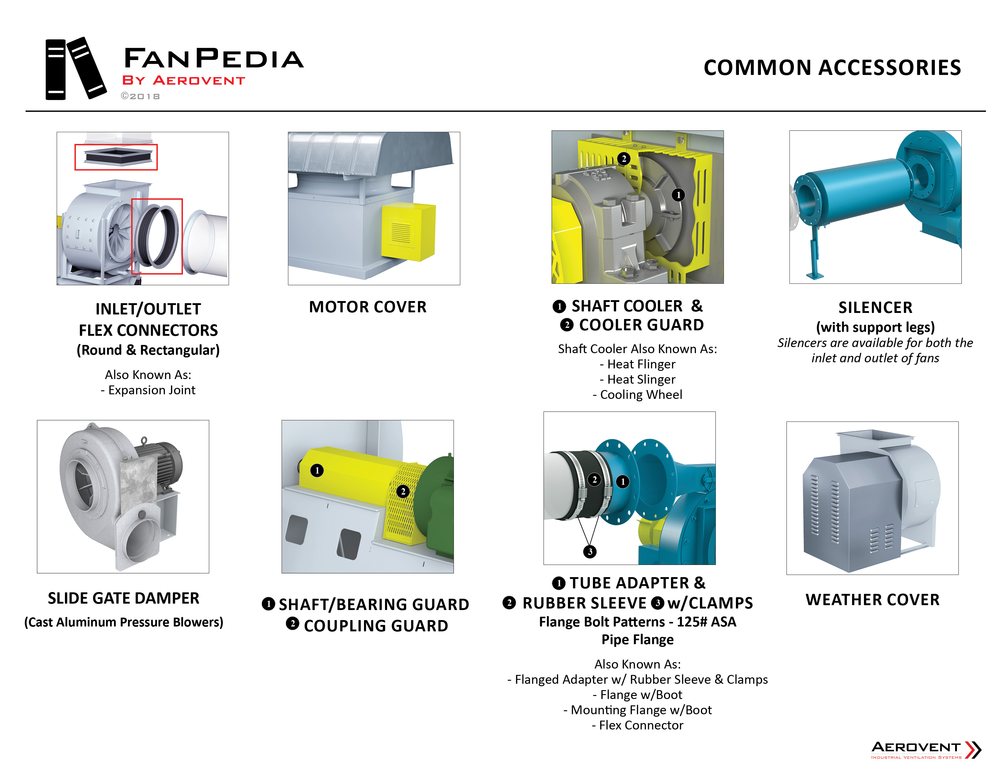 Fan Accessories - Common Accessories2