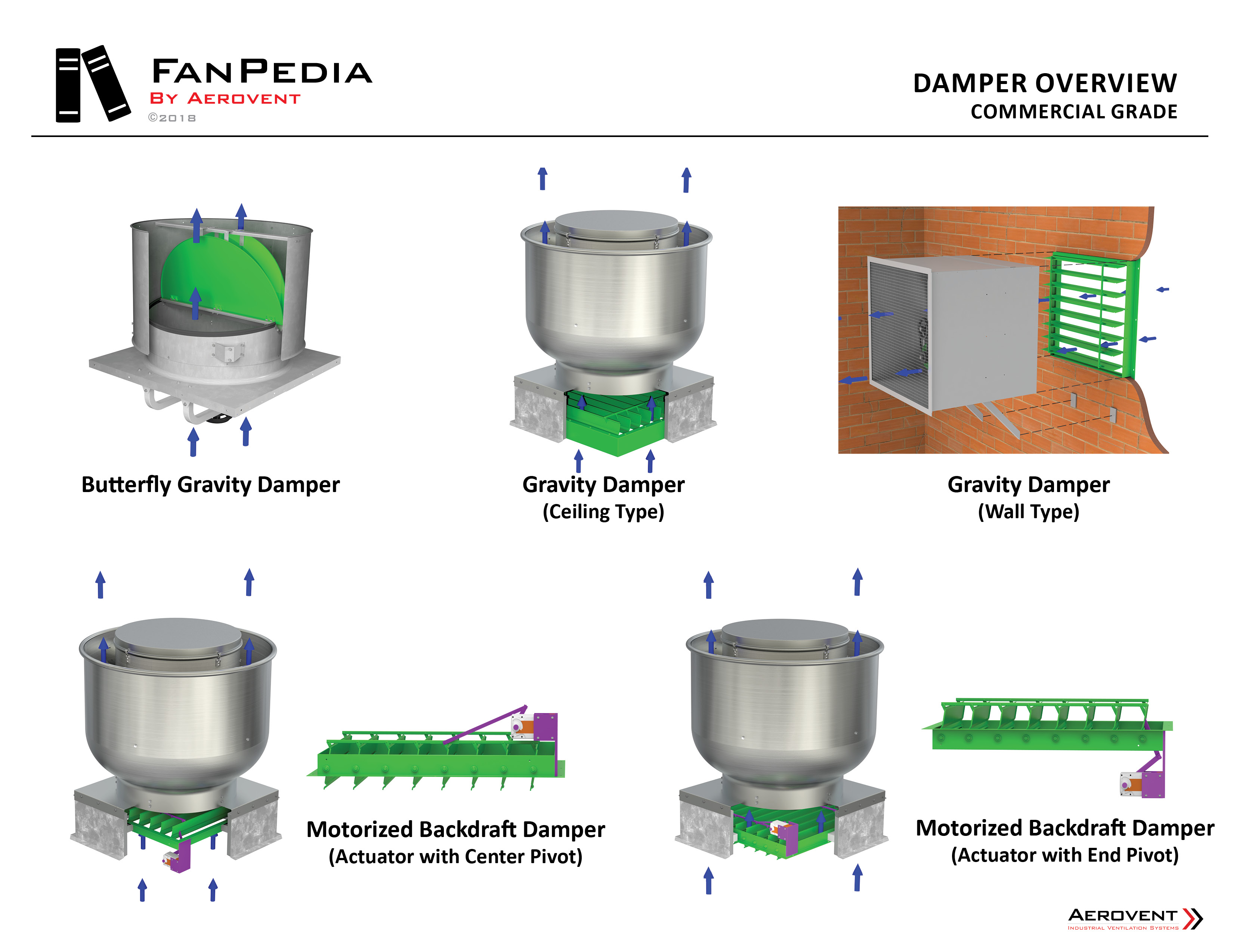 Fan Accessories - Dampers