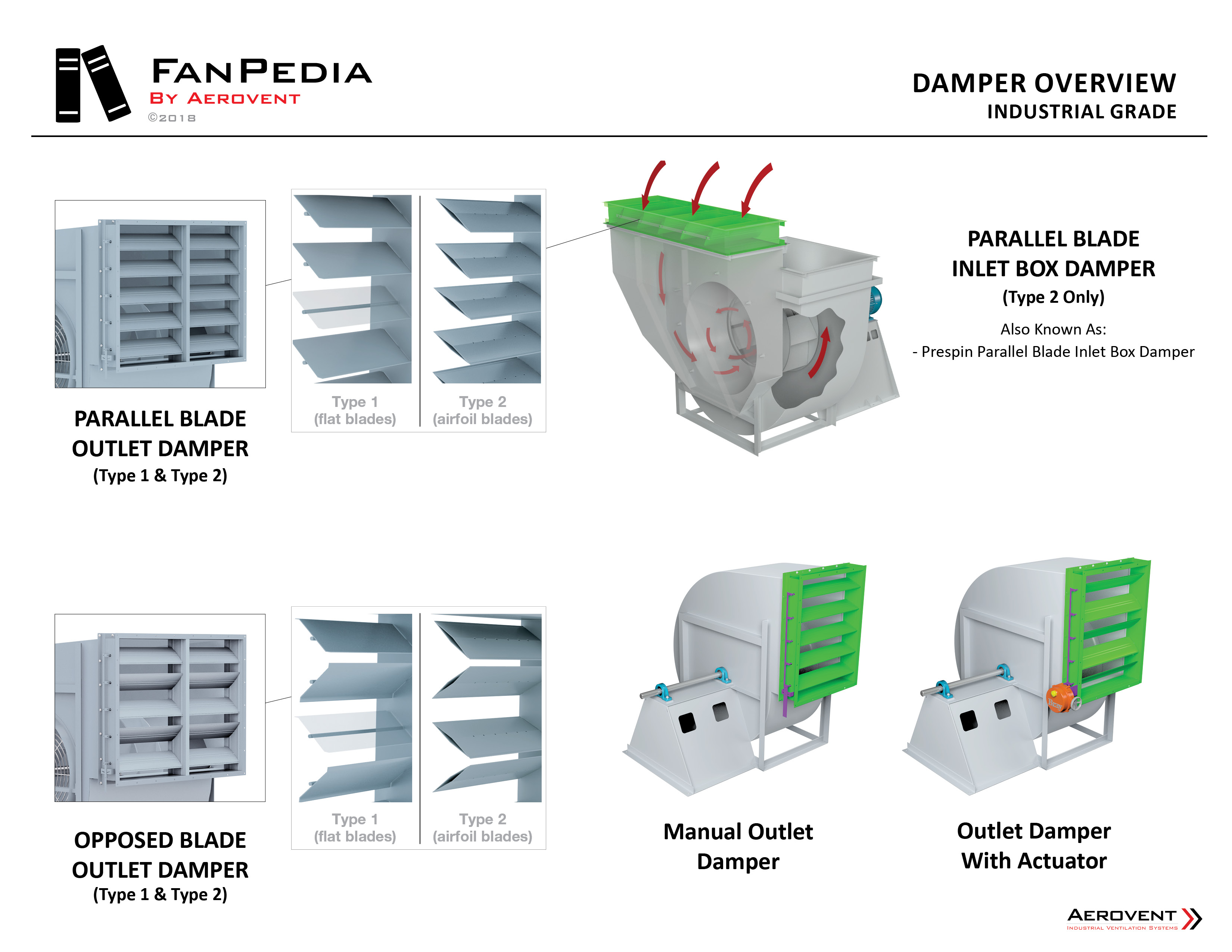 Fan Accessories - Dampers2