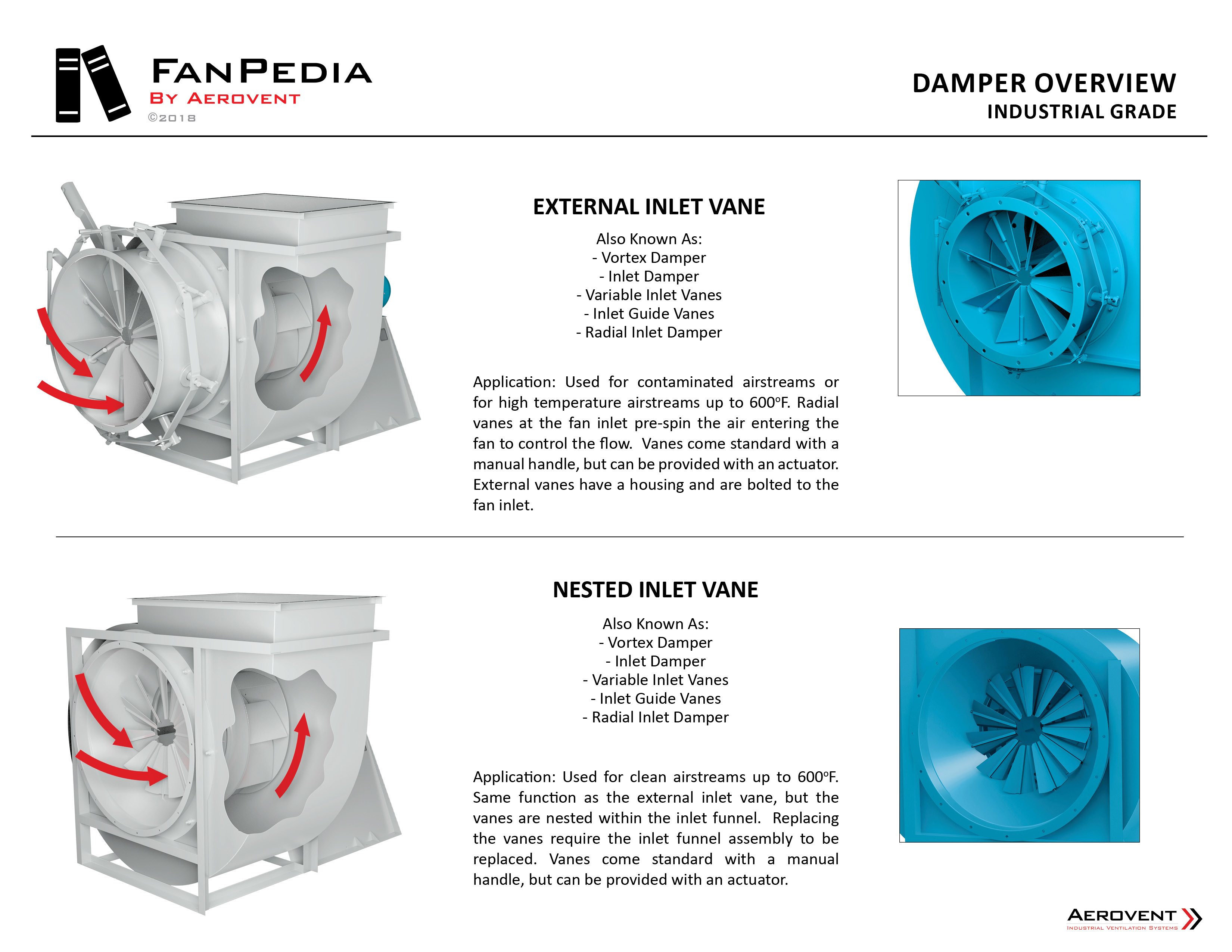 Fan Accessories - Dampers3