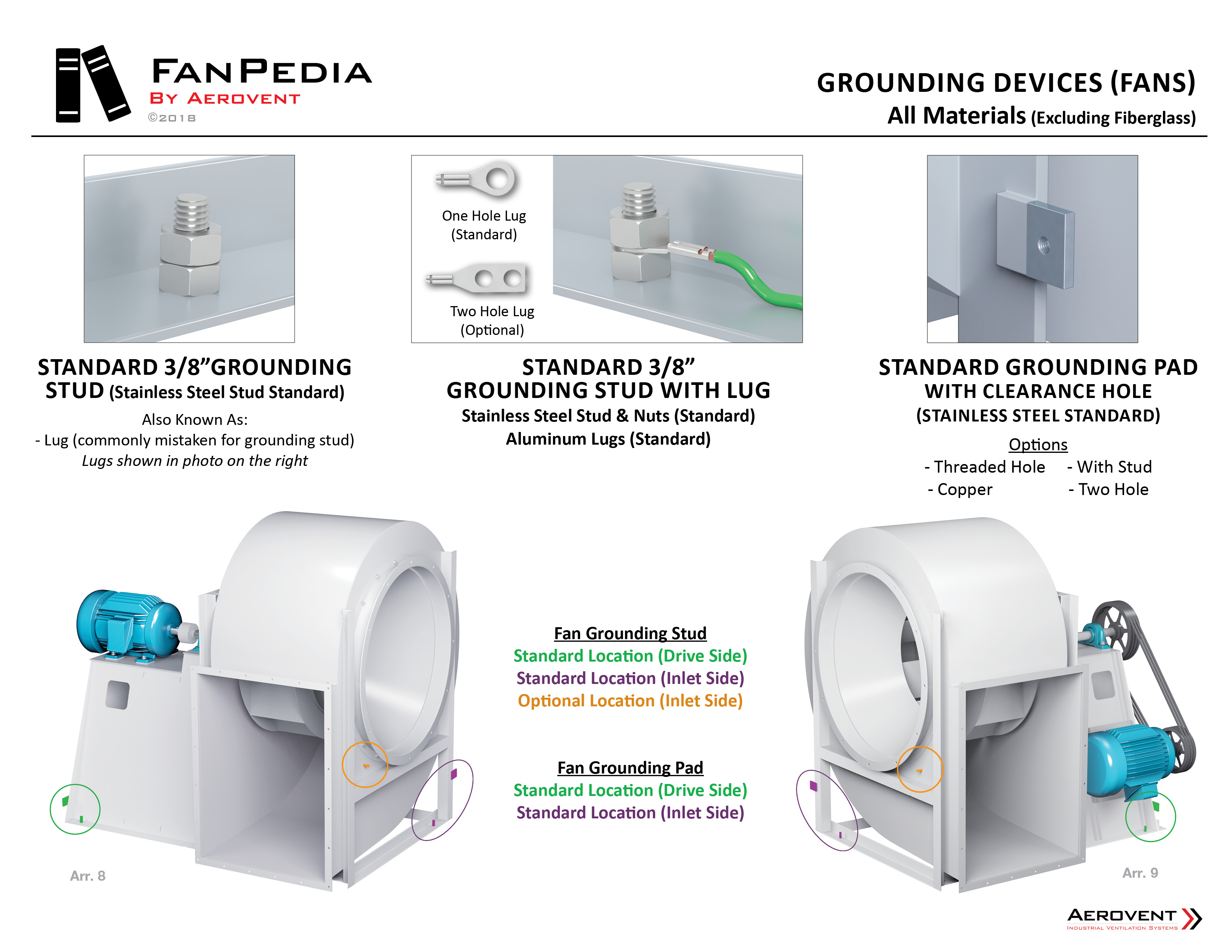 Fan Accessories - Grounding Devices