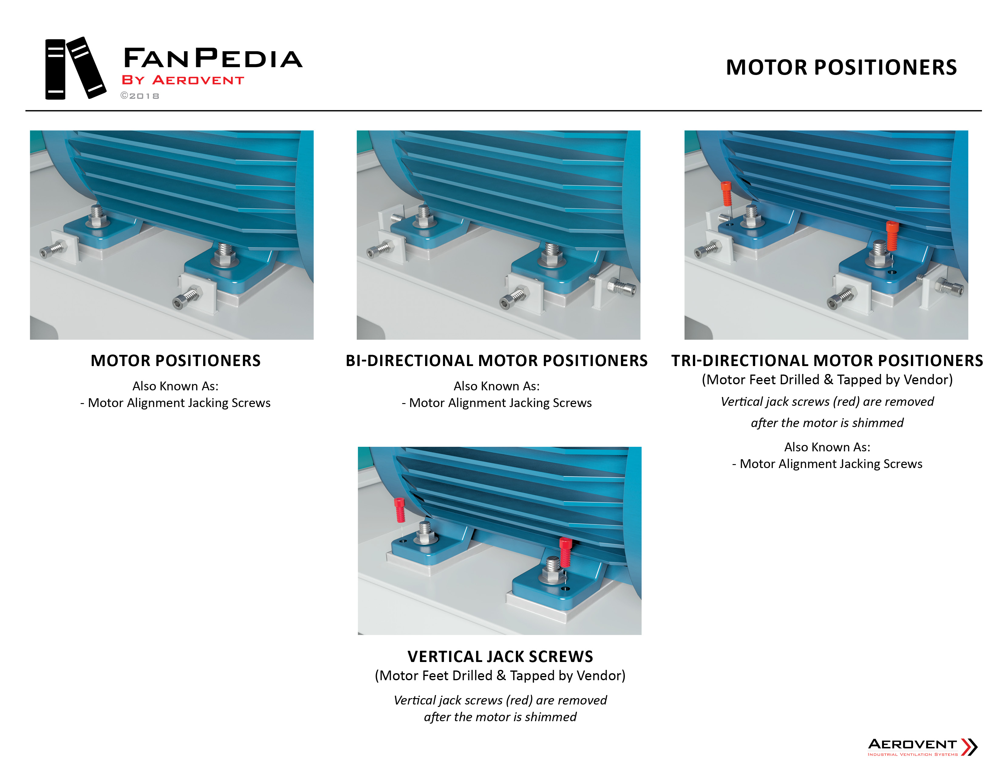 Fan Accessories - Motor Positioners