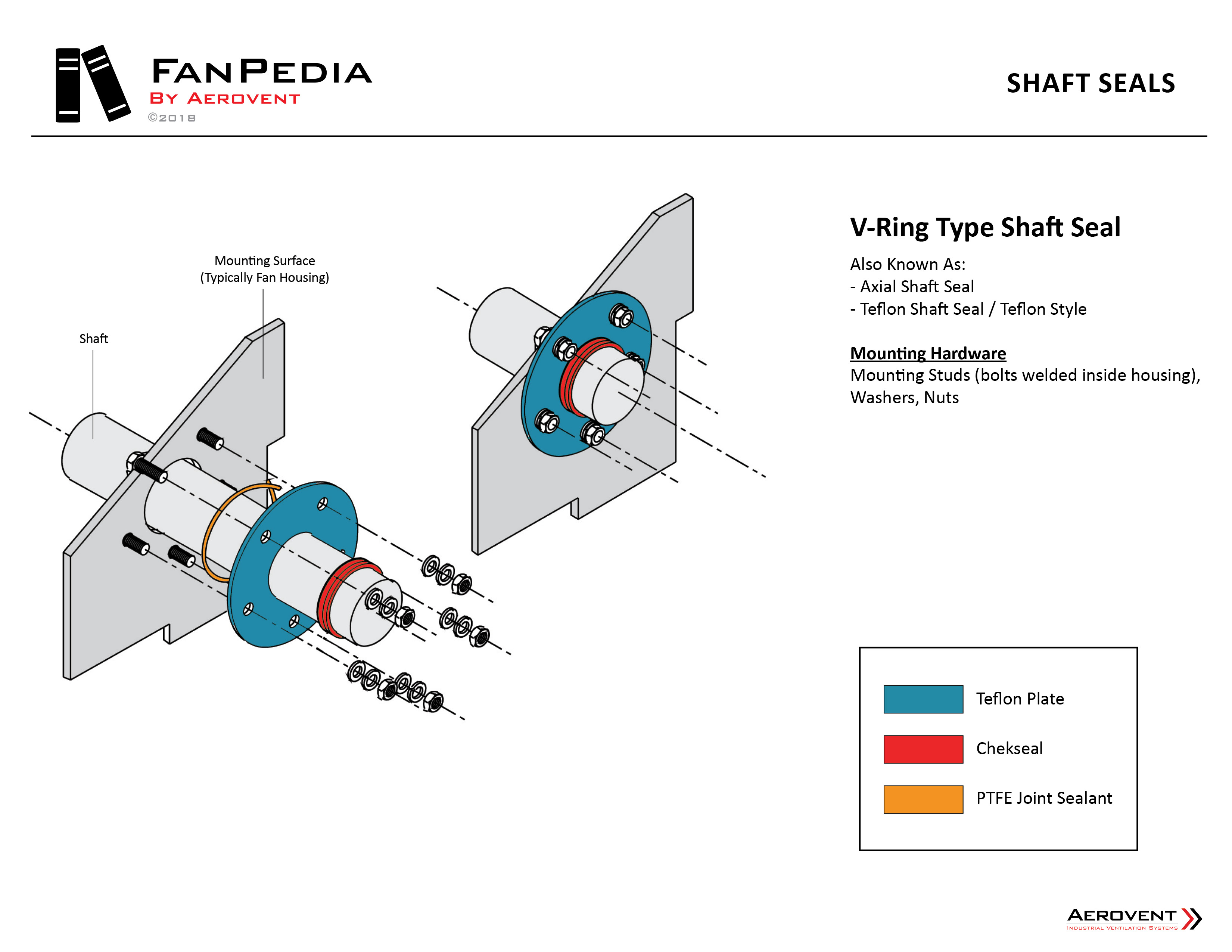 Fan Accessories - Shaft Seals2