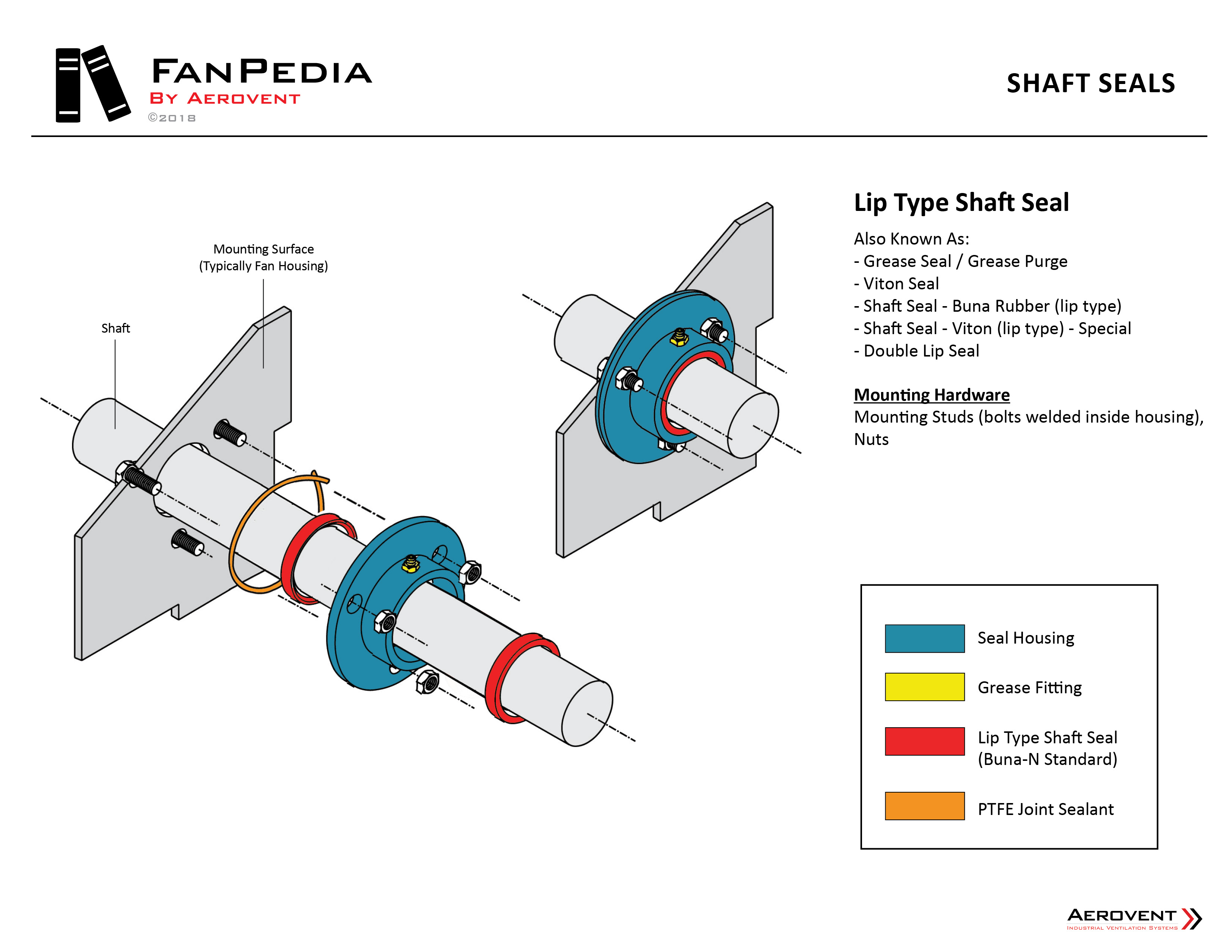 Fan Accessories - Shaft Seals3
