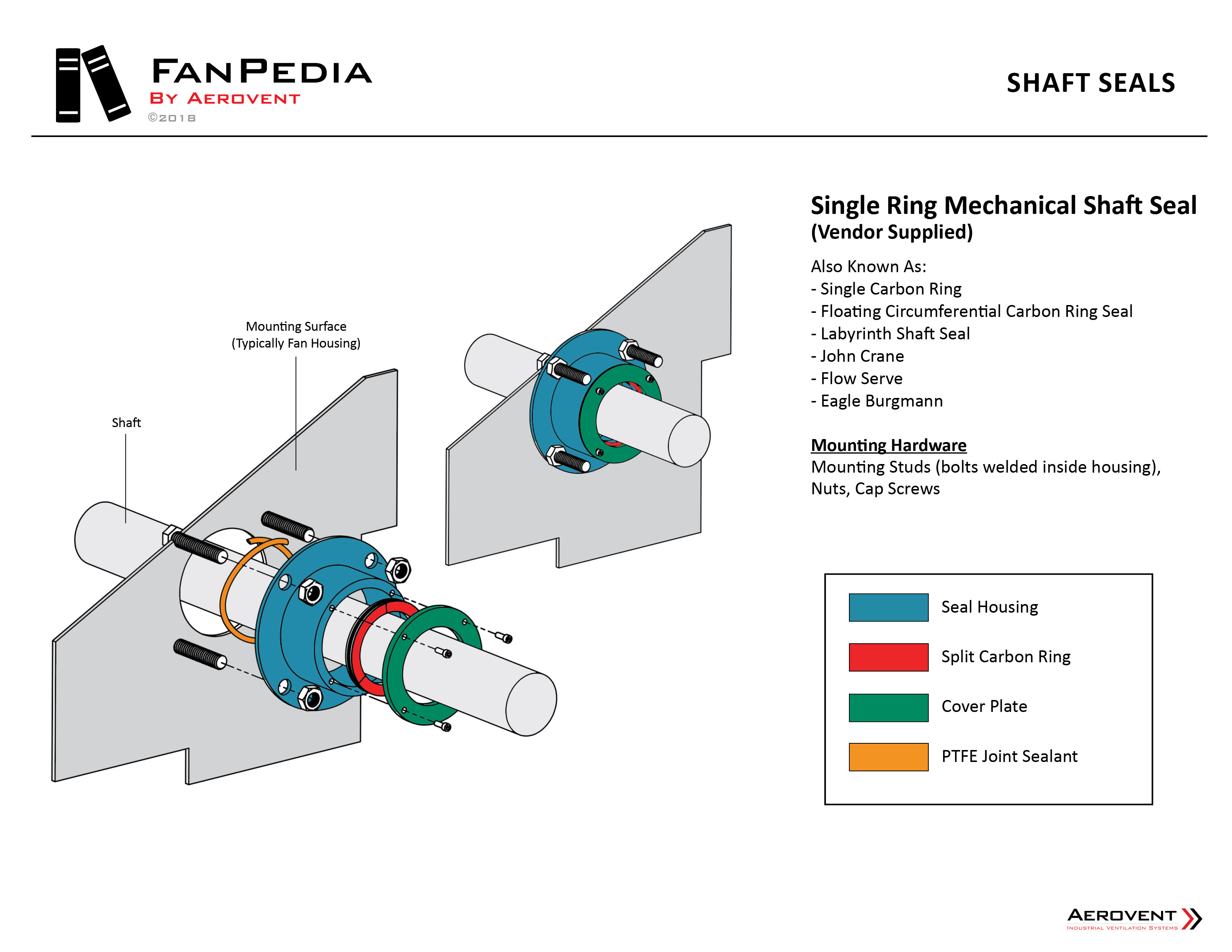 Fan Accessories - Shaft Seals4