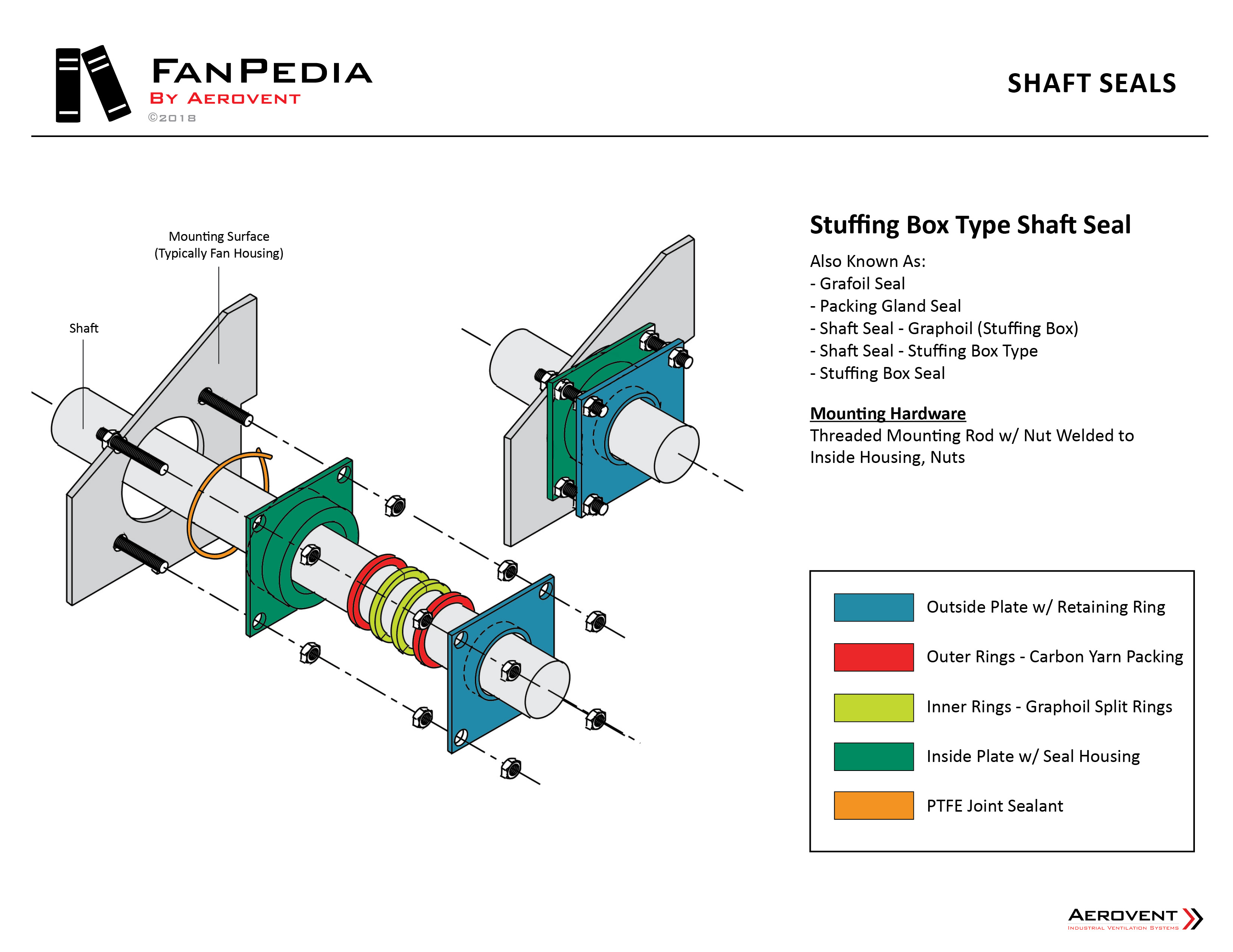 Fan Accessories - Shaft Seals6