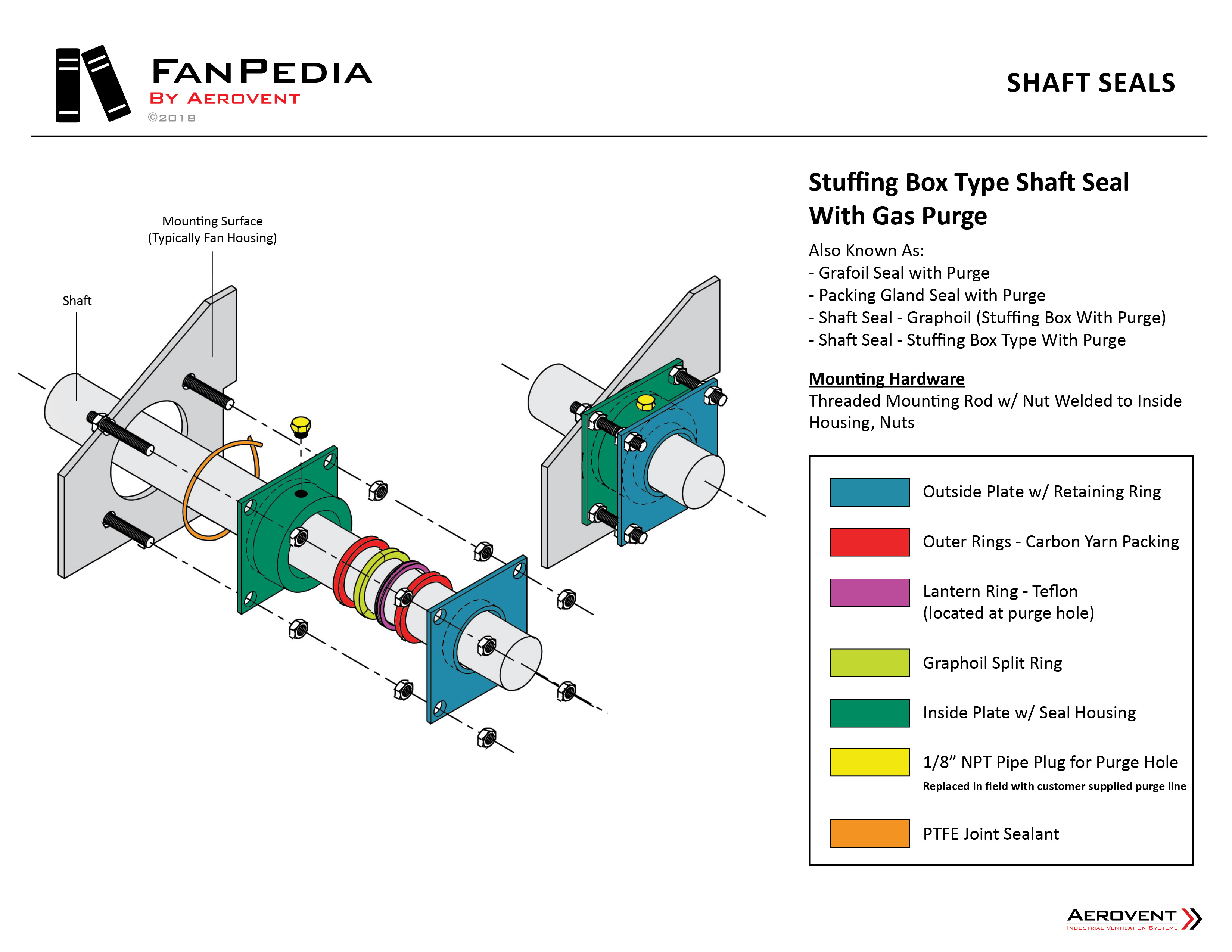 Fan Accessories - Shaft Seals7