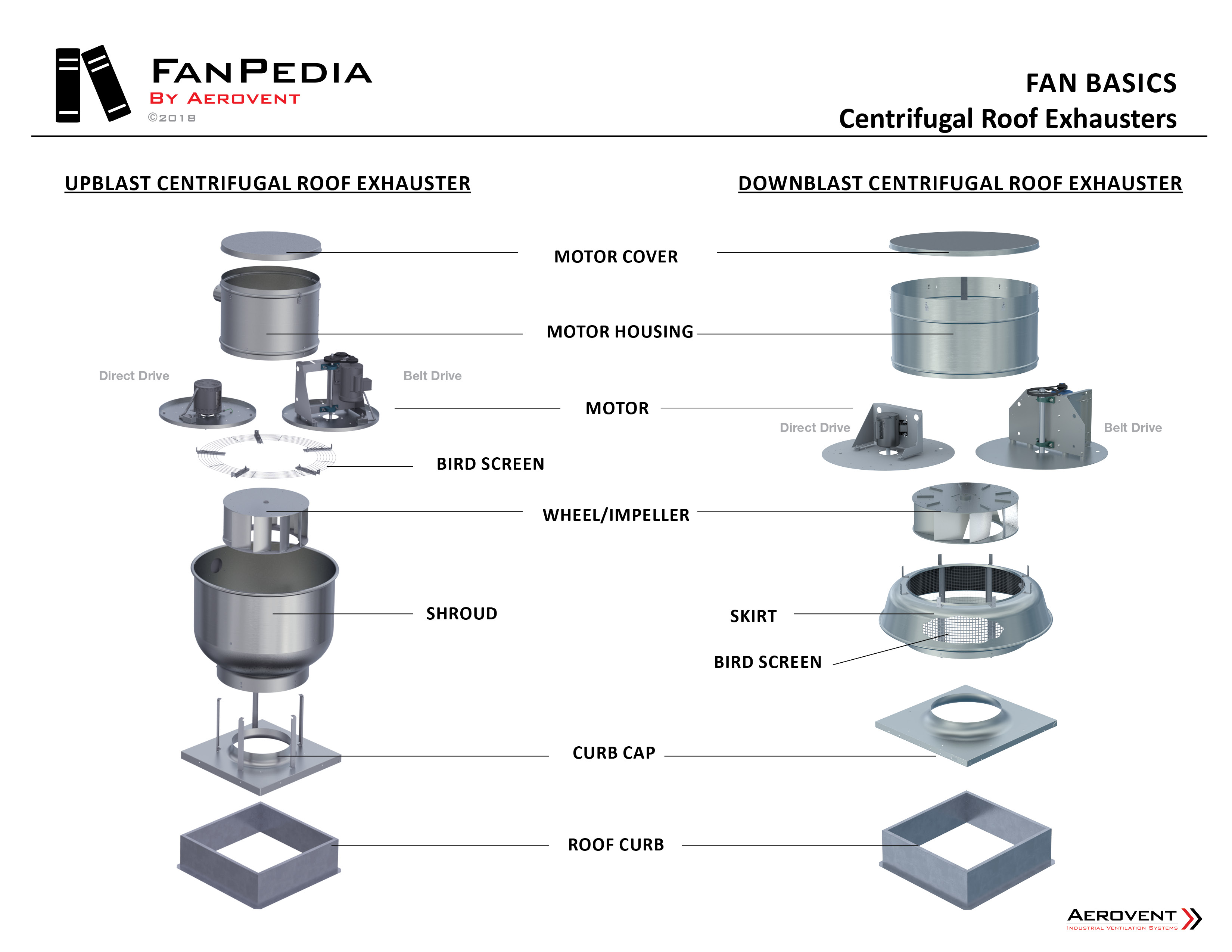 Fan Basics - Exploded Views10