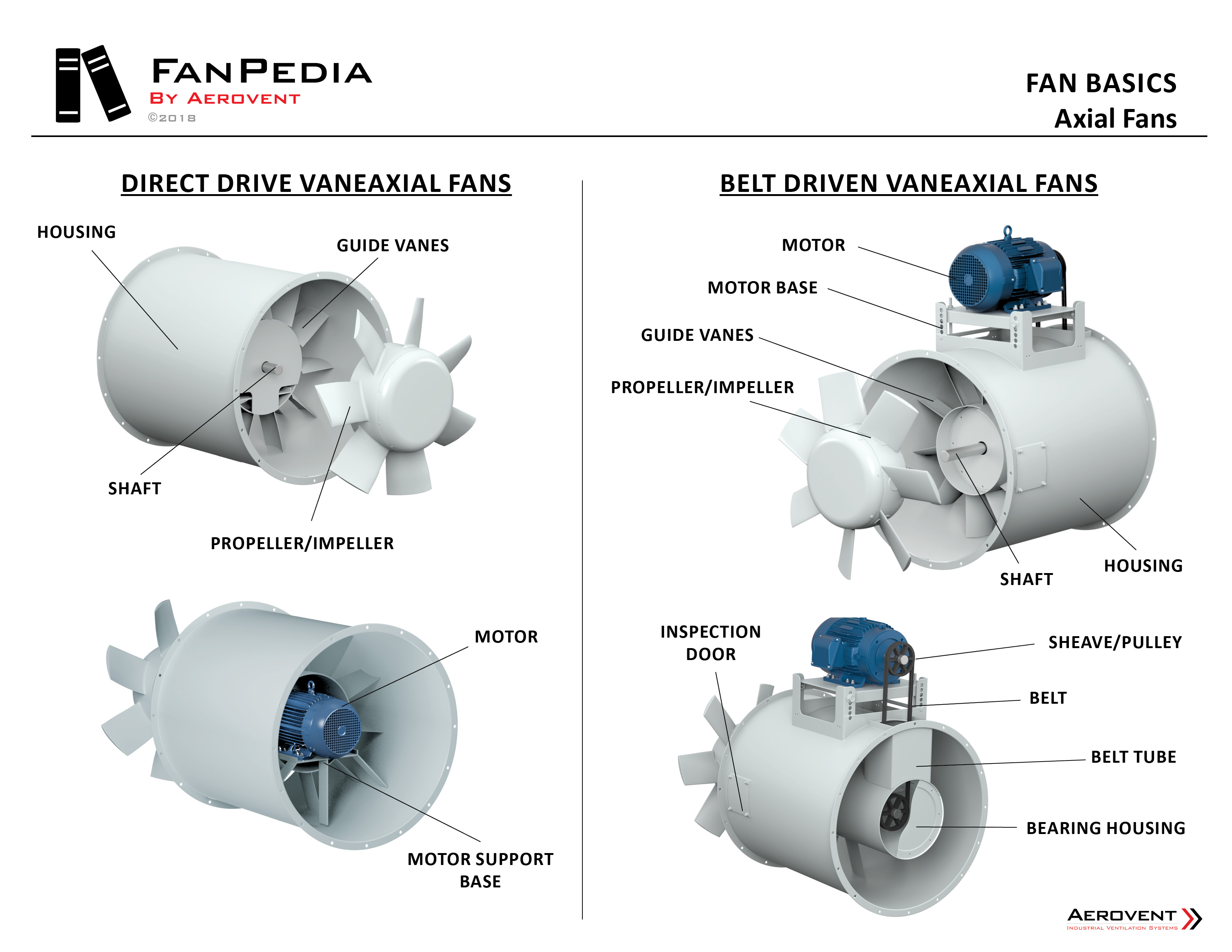 Fan Basics - Exploded Views4