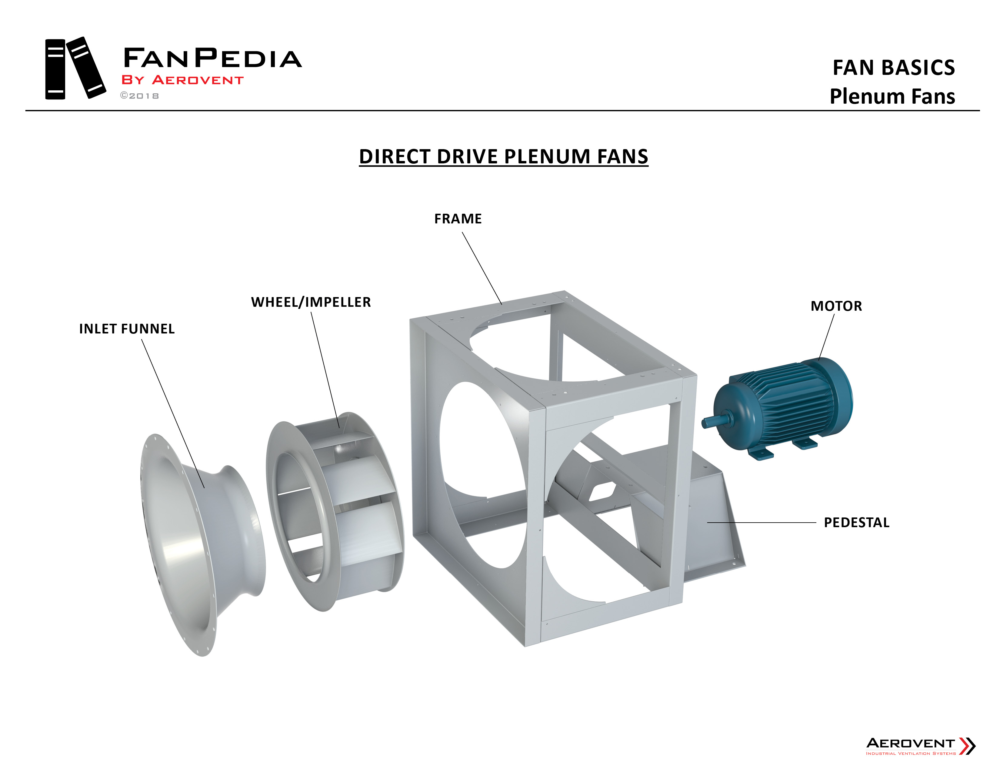 Fan Basics - Exploded Views6