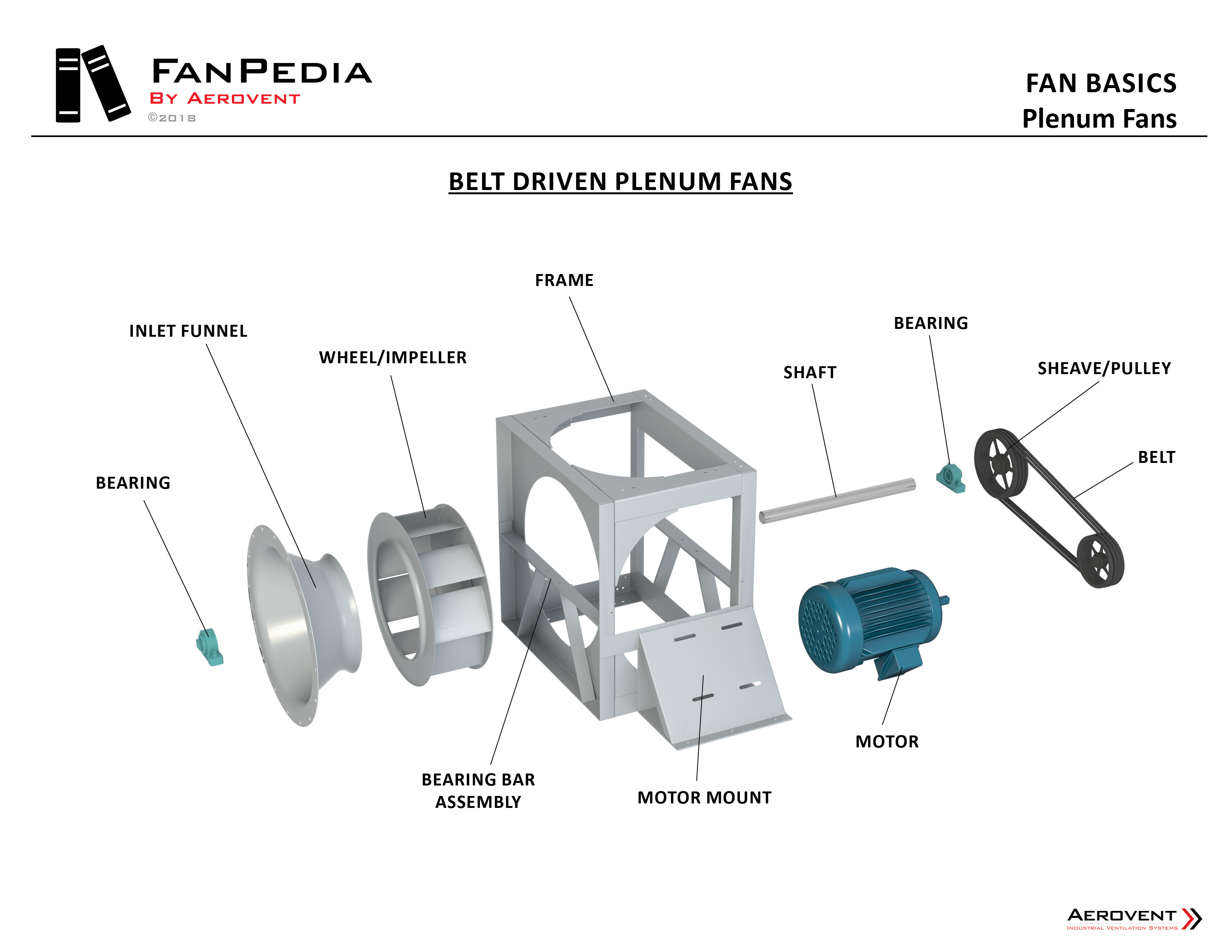 Fan Basics - Exploded Views7