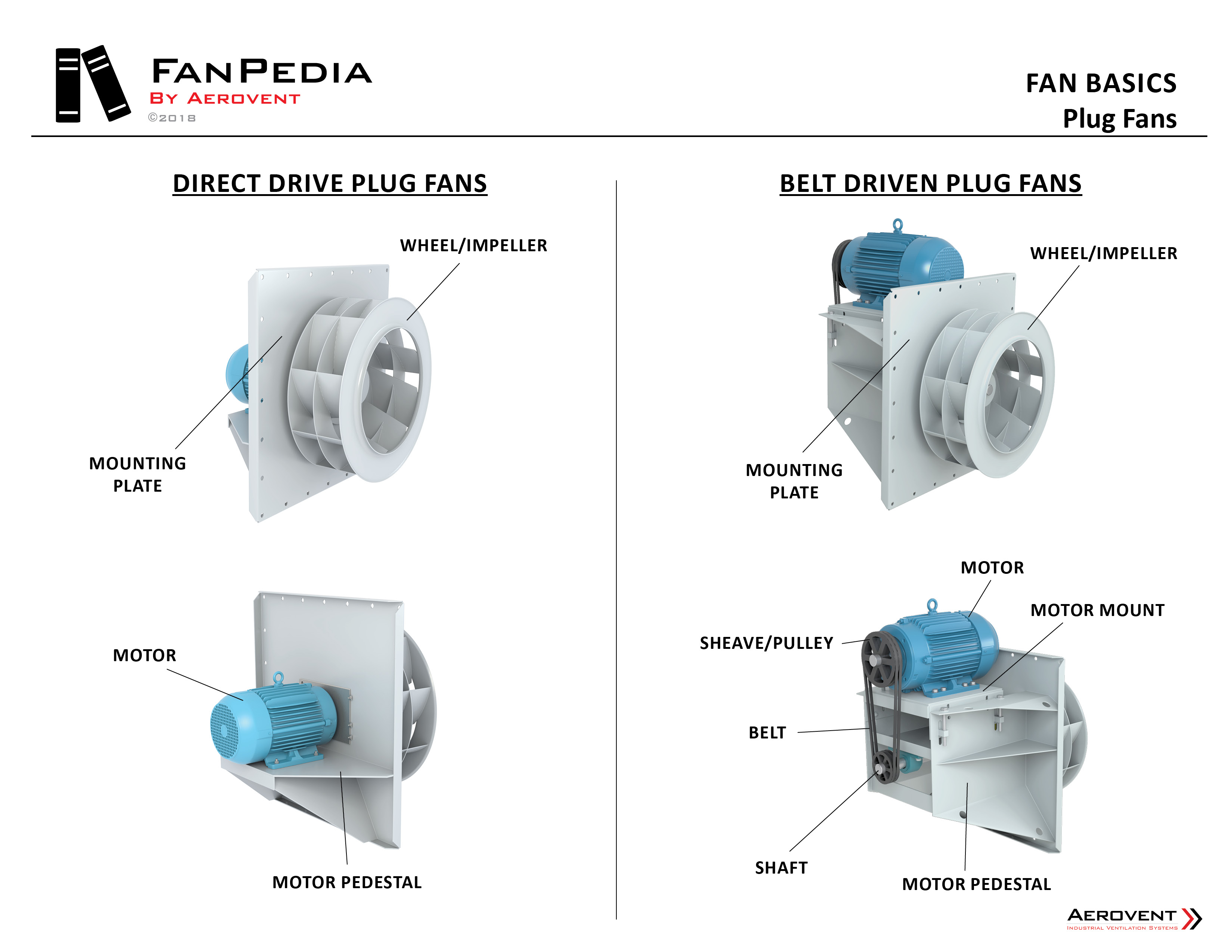Fan Basics - Exploded Views8