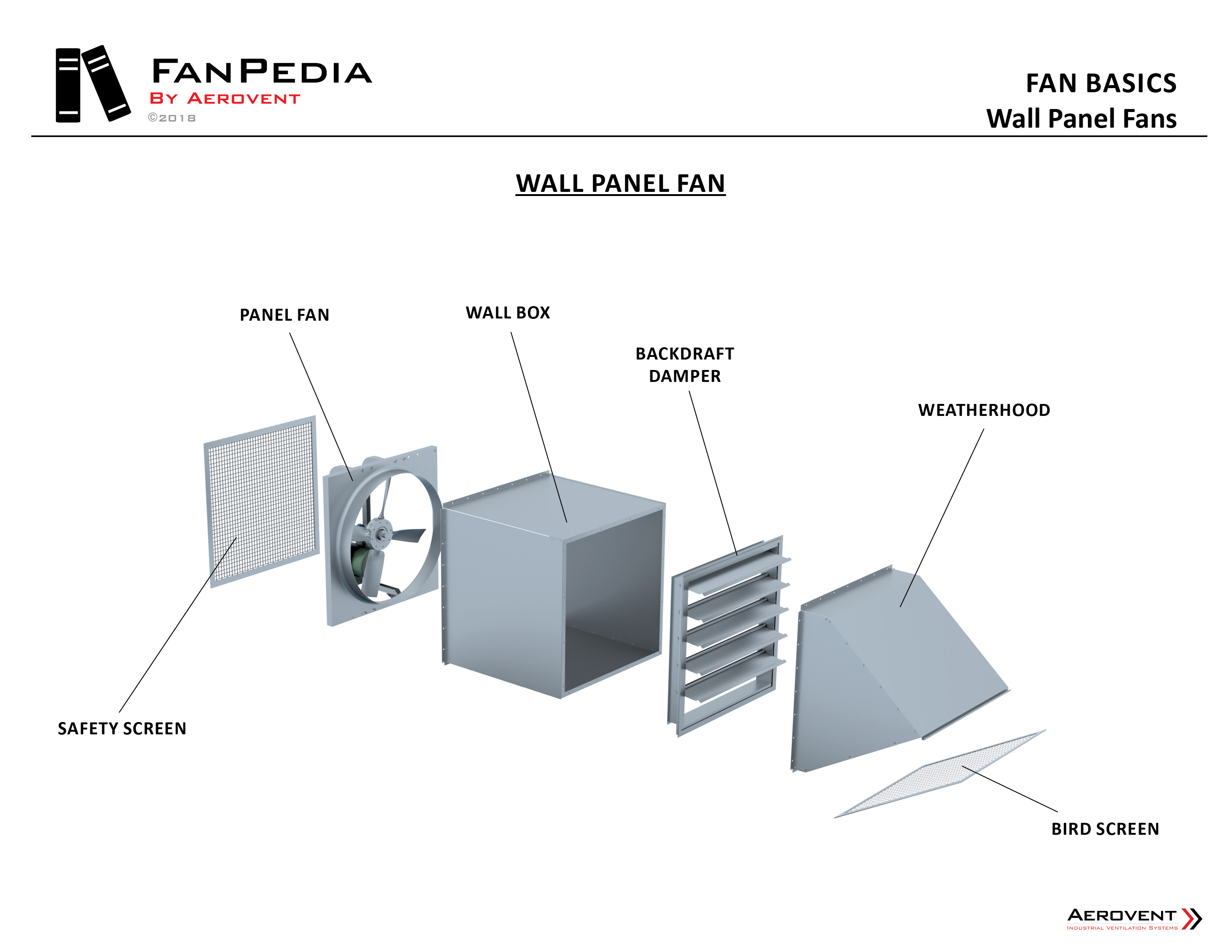 Fan Basics - Exploded Views9