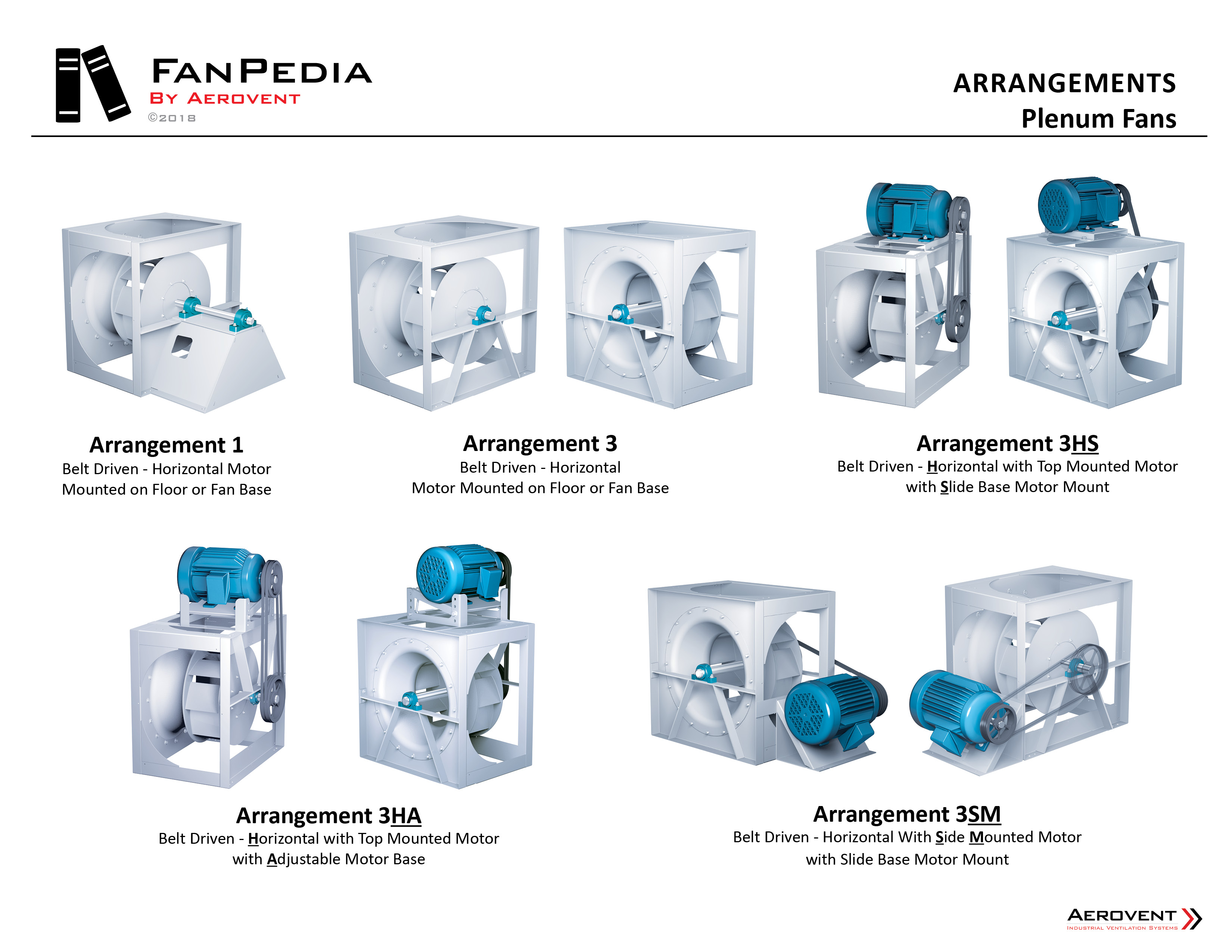 Fan Basics - Fan Arrangements5