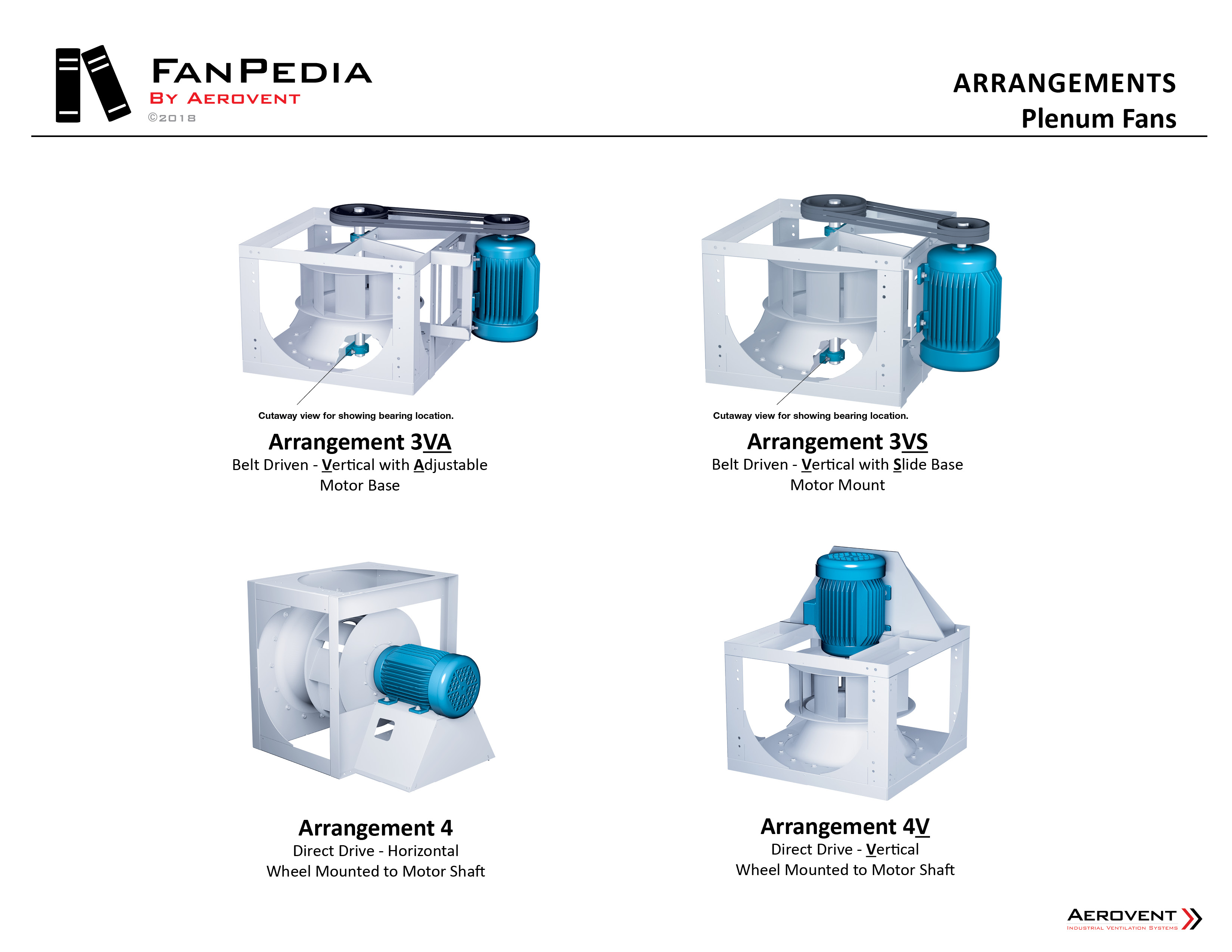 Fan Basics - Fan Arrangements6