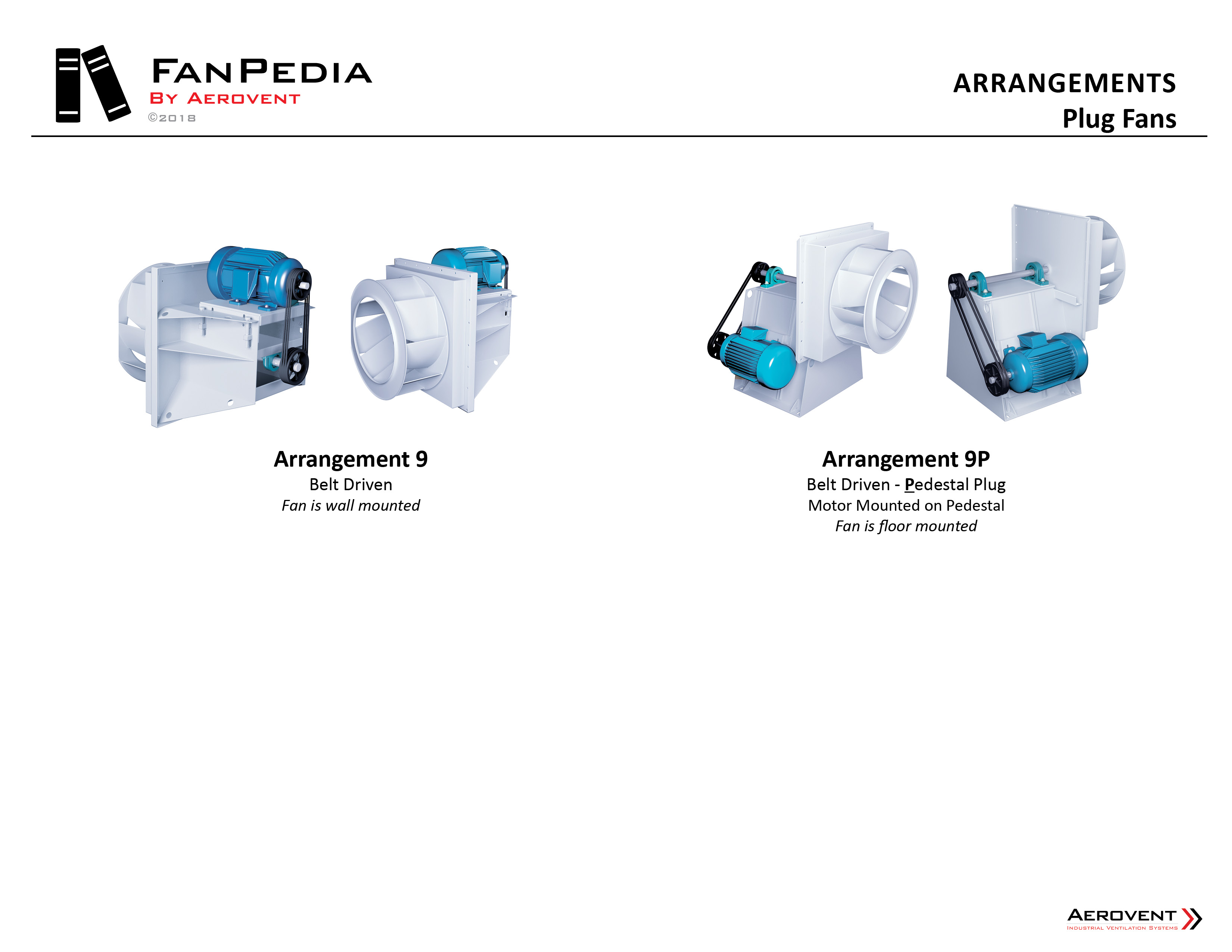 Fan Basics - Fan Arrangements8