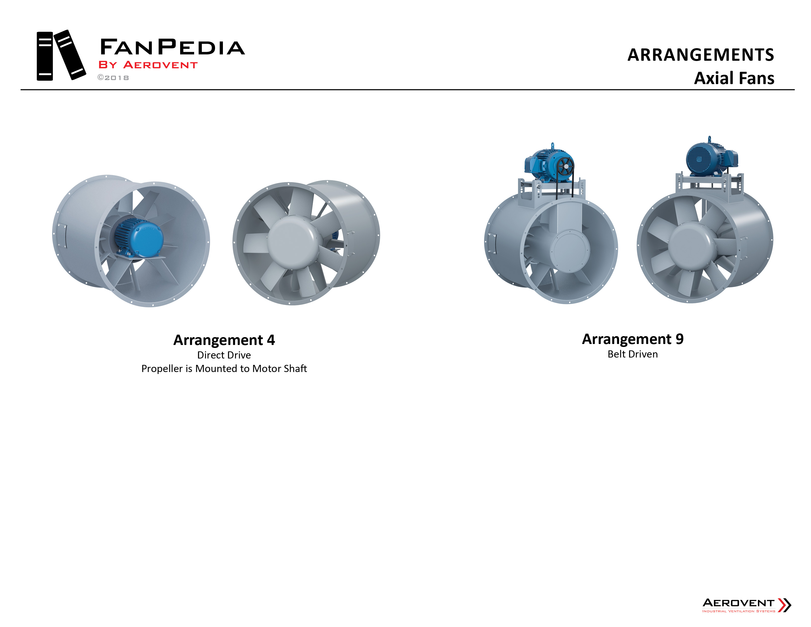 Fan Basics - Fan Arrangements9