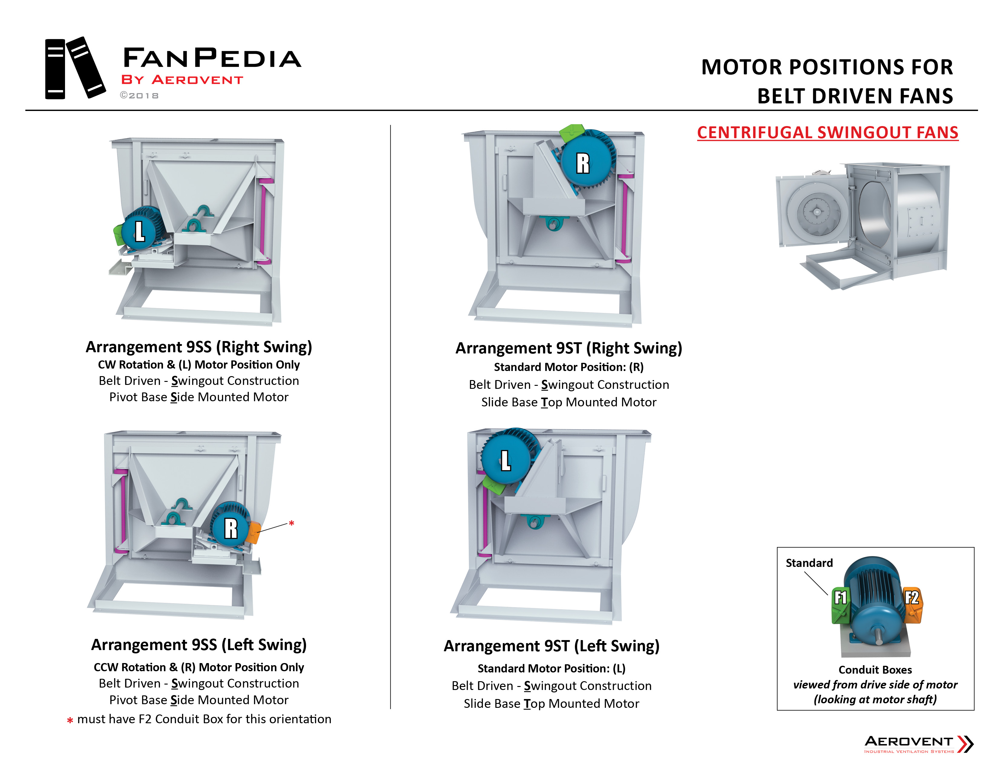 Fan Basics - Motor Positions (Centrifugal)2