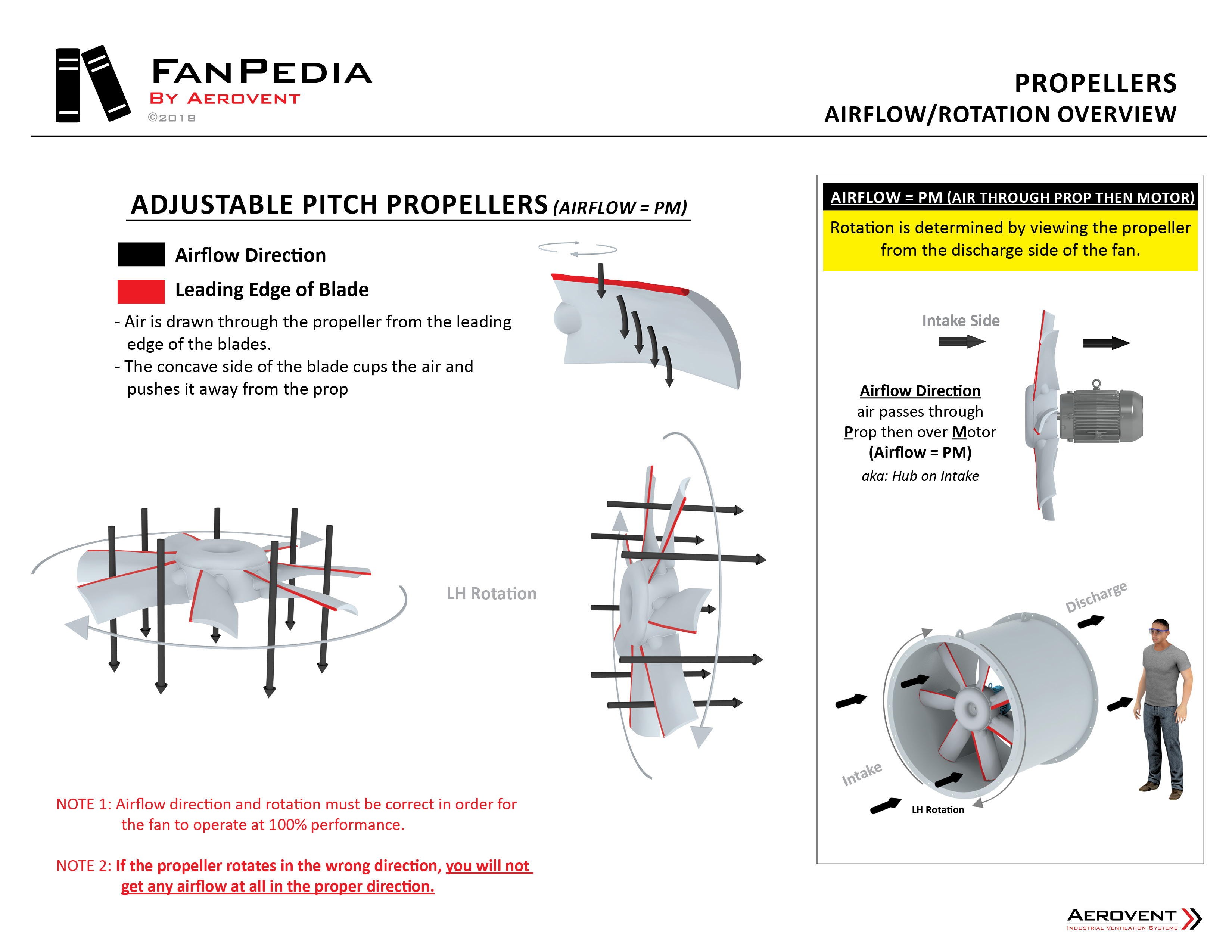 Fan Basics - Propellers3