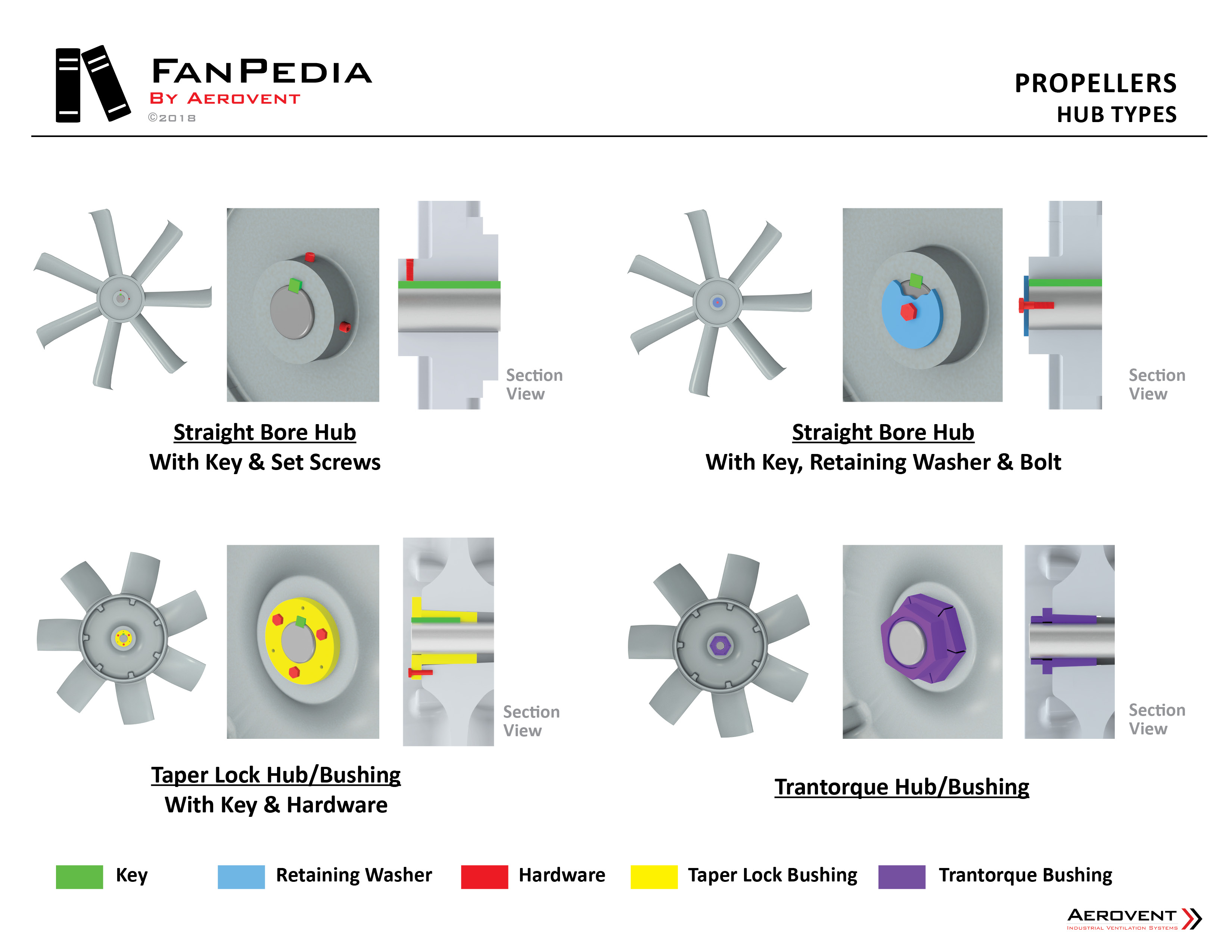 Fan Basics - Propellers7