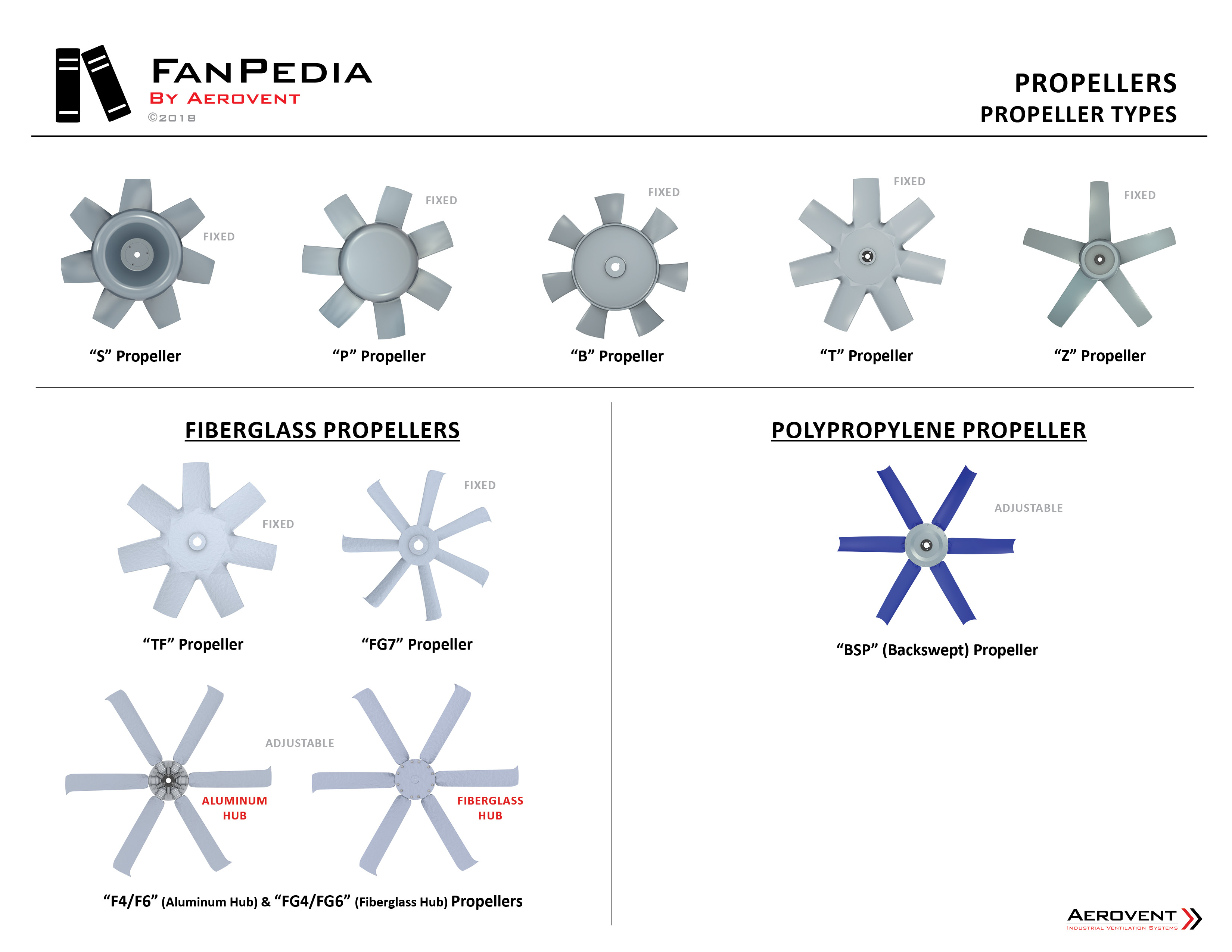 Fan Basics - Propellers9