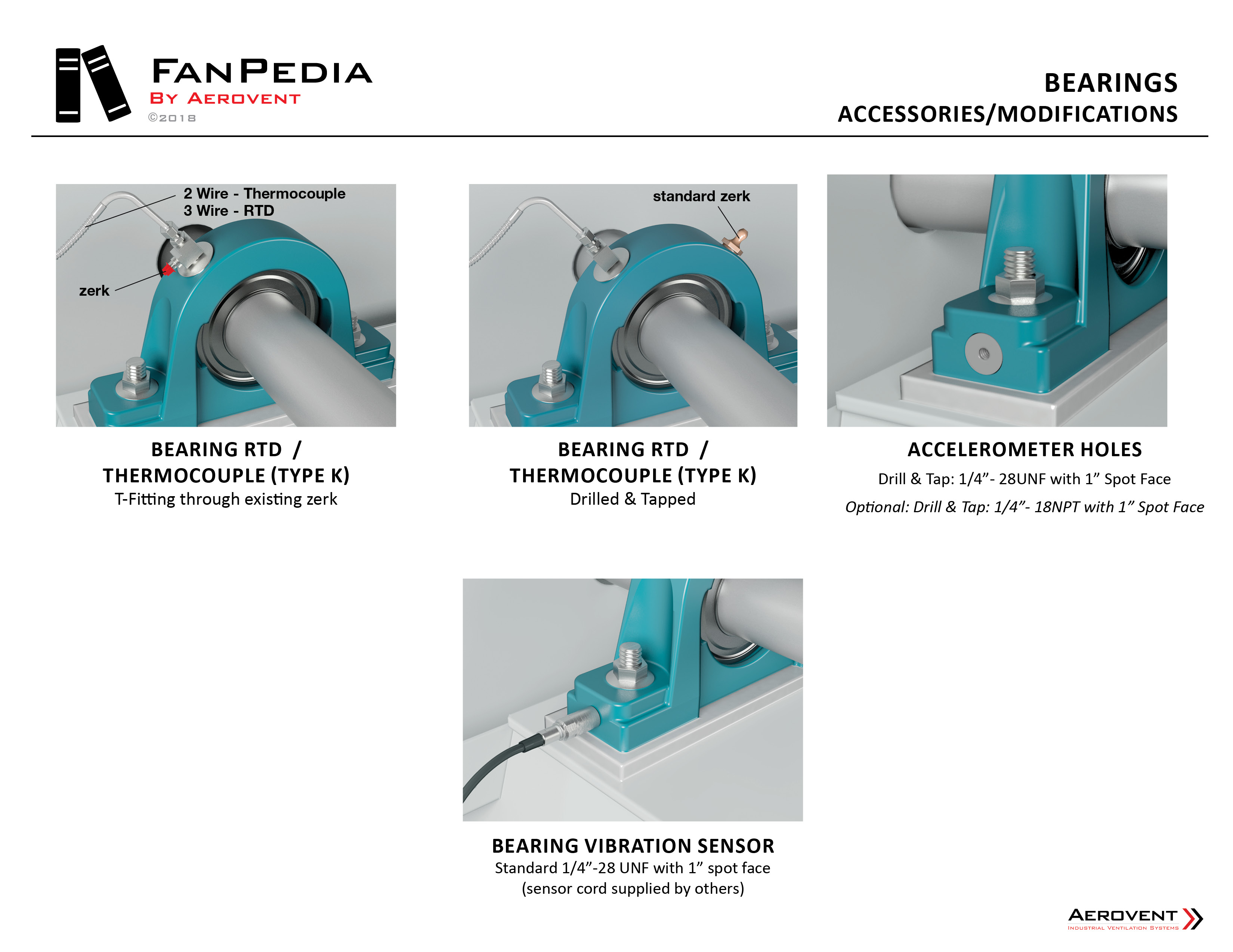 Fan Components - Bearings12