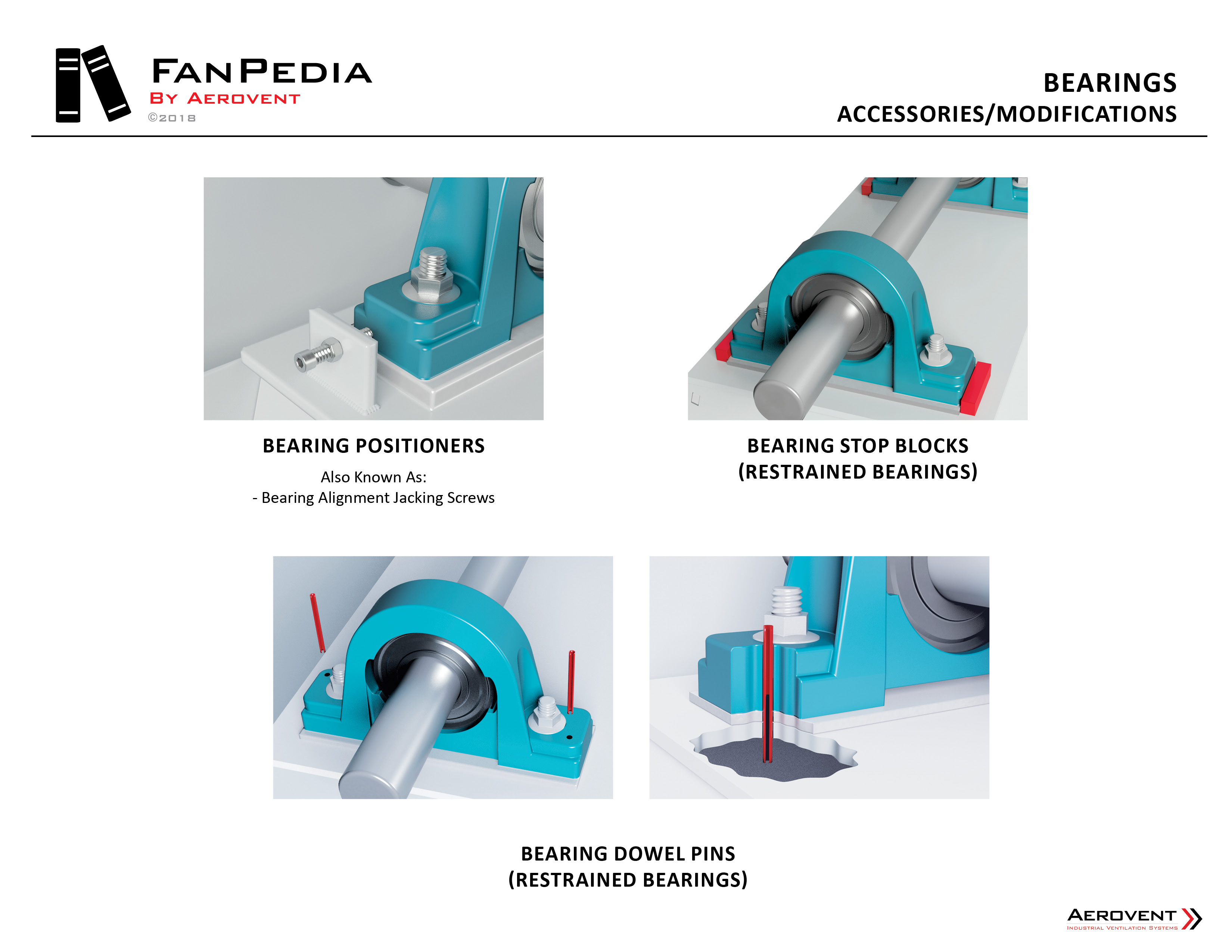 Fan Components - Bearings13