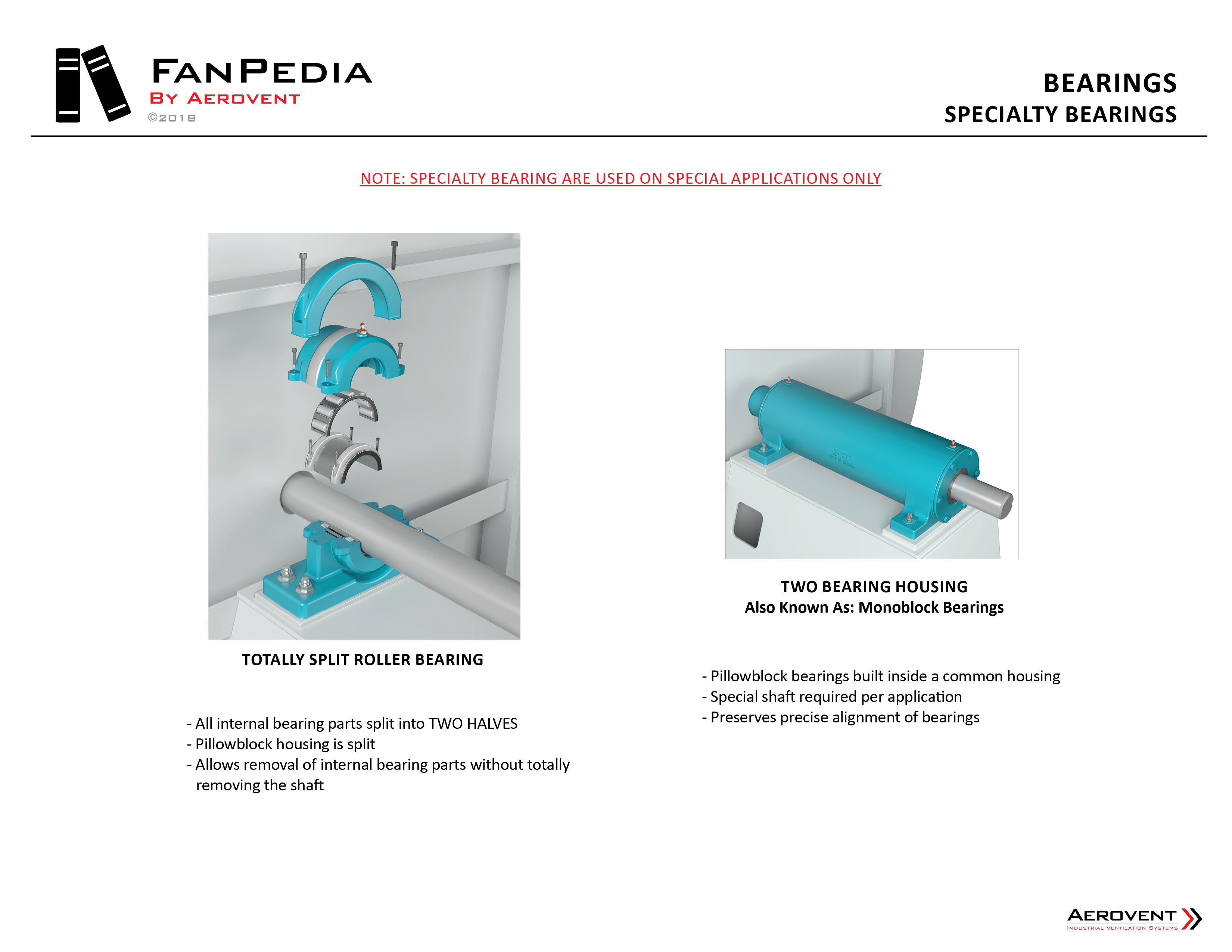 Fan Components - Bearings5
