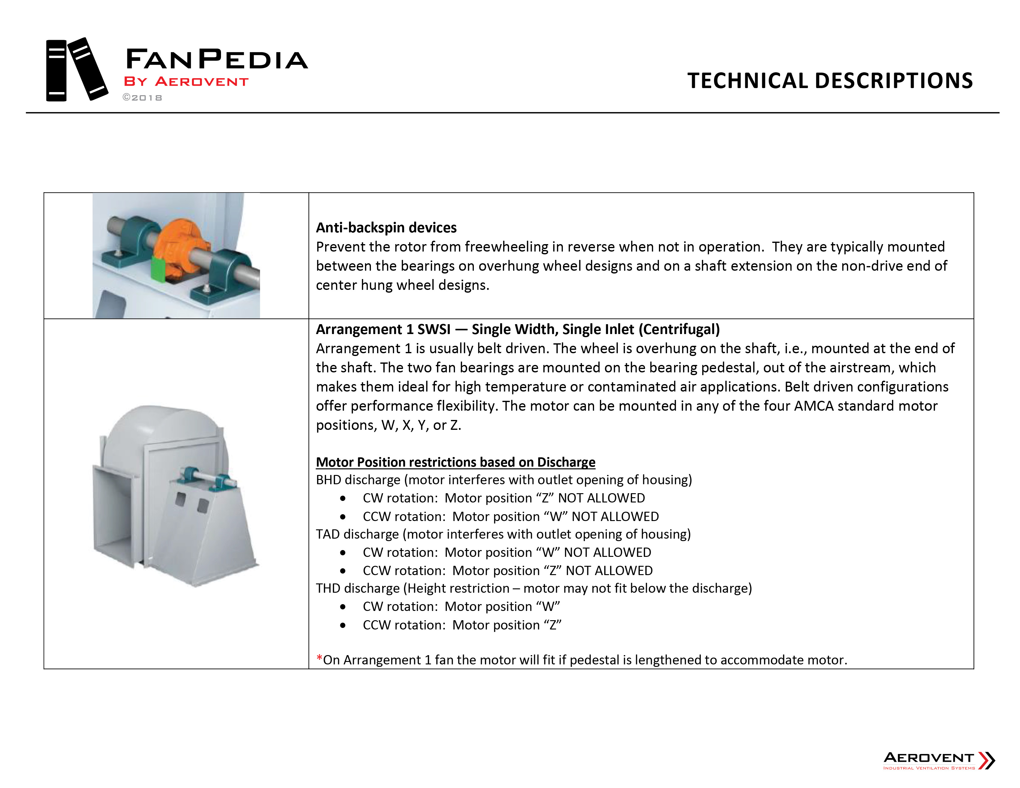 Technical Descriptions - AER FanPedia 1
