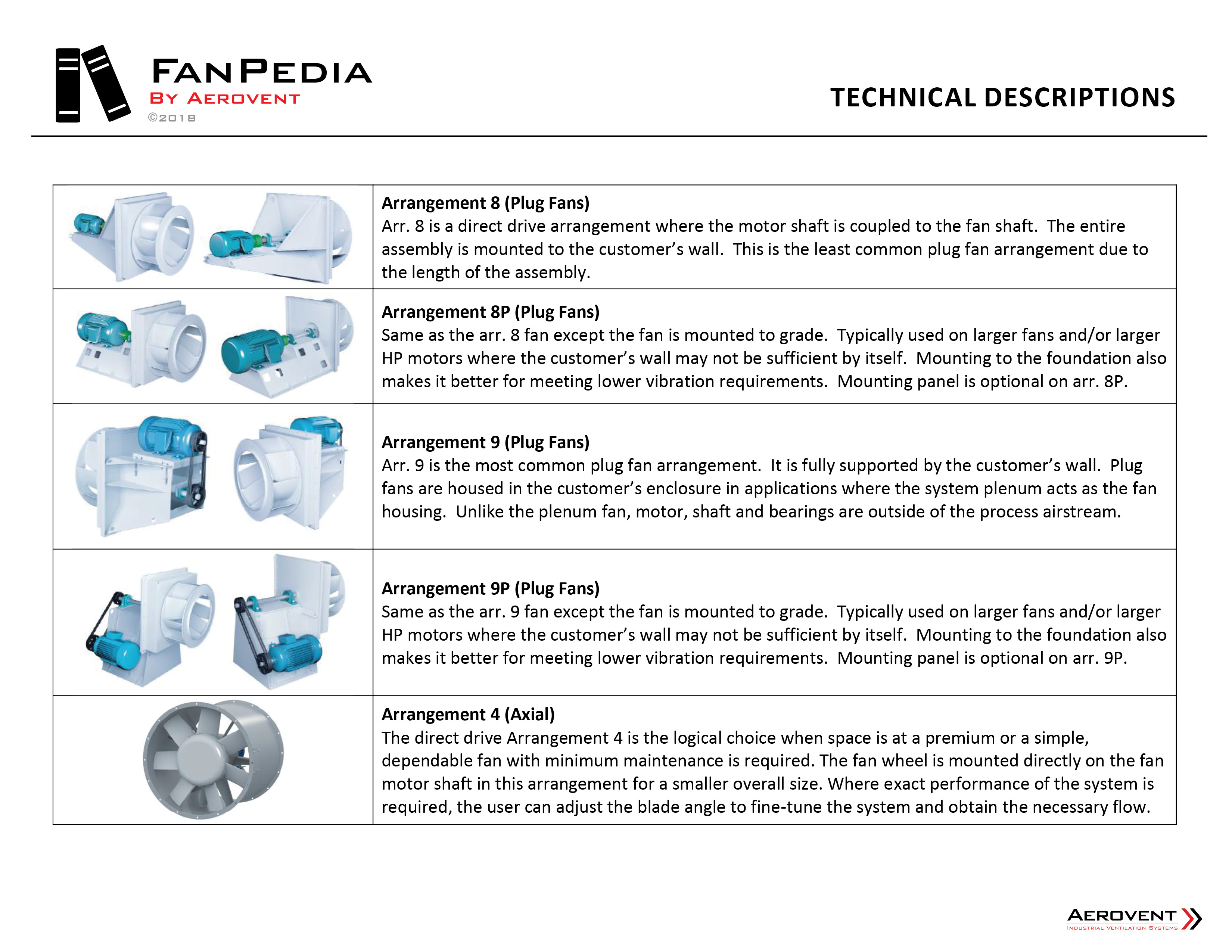 Technical Descriptions - AER FanPedia 10