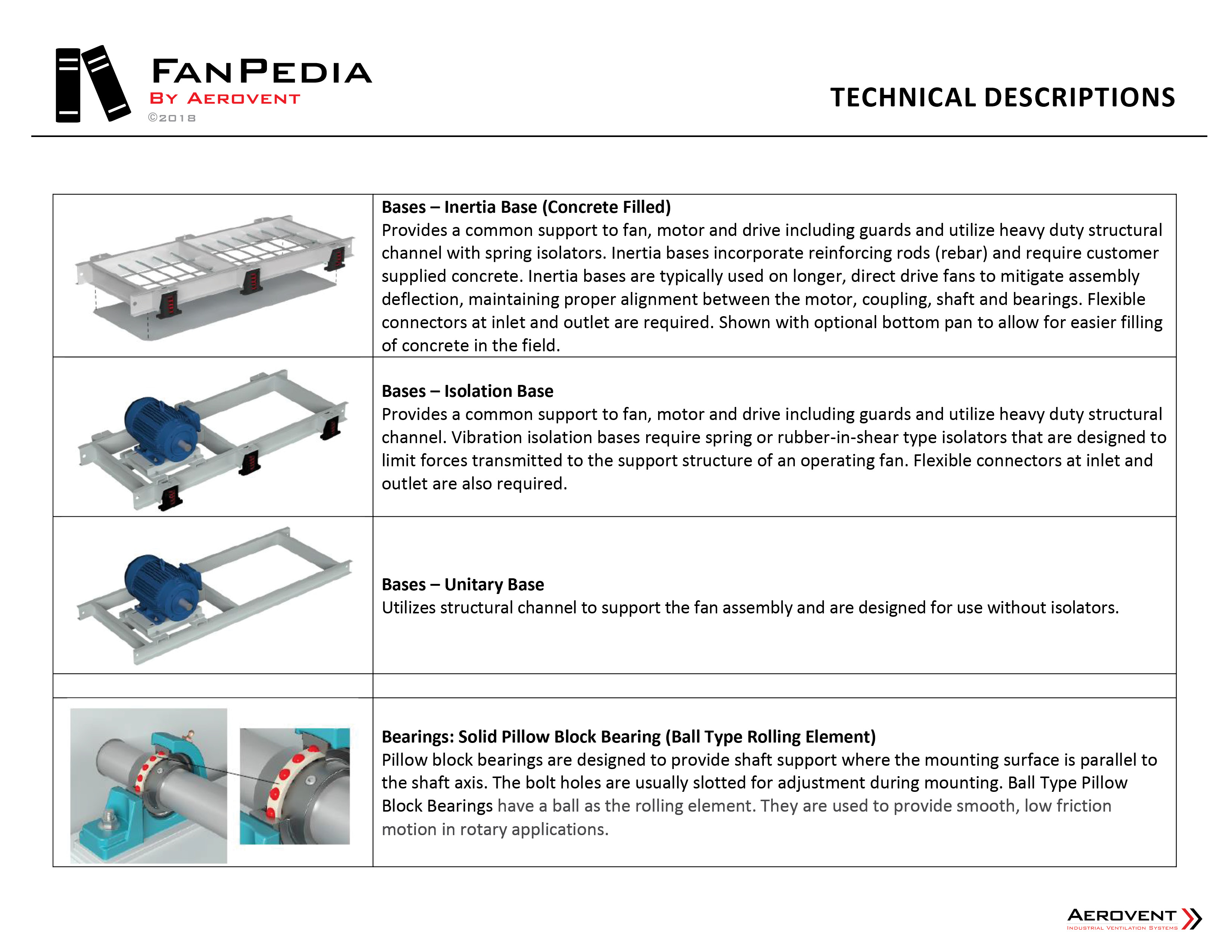 Technical Descriptions - AER FanPedia 12
