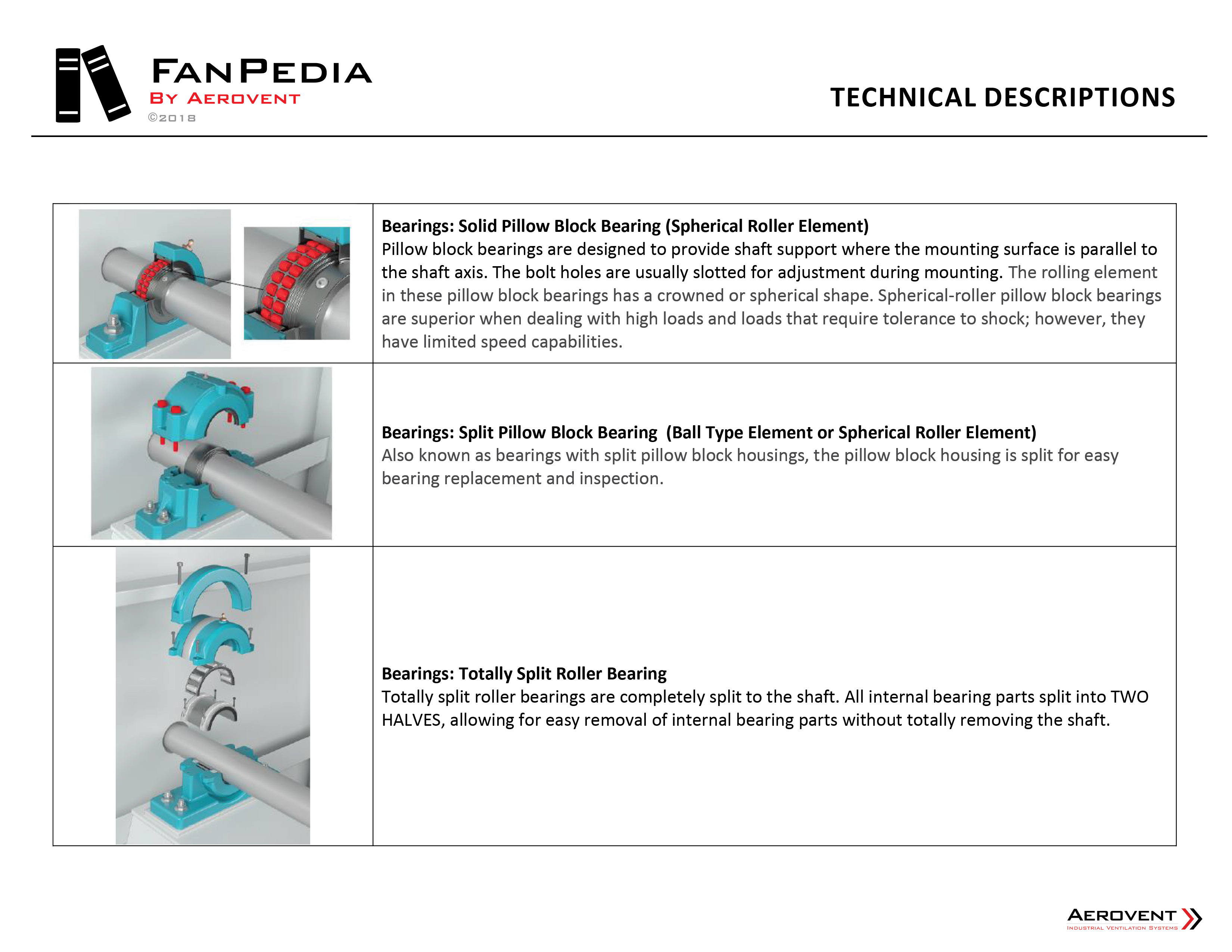 Technical Descriptions - AER FanPedia 13