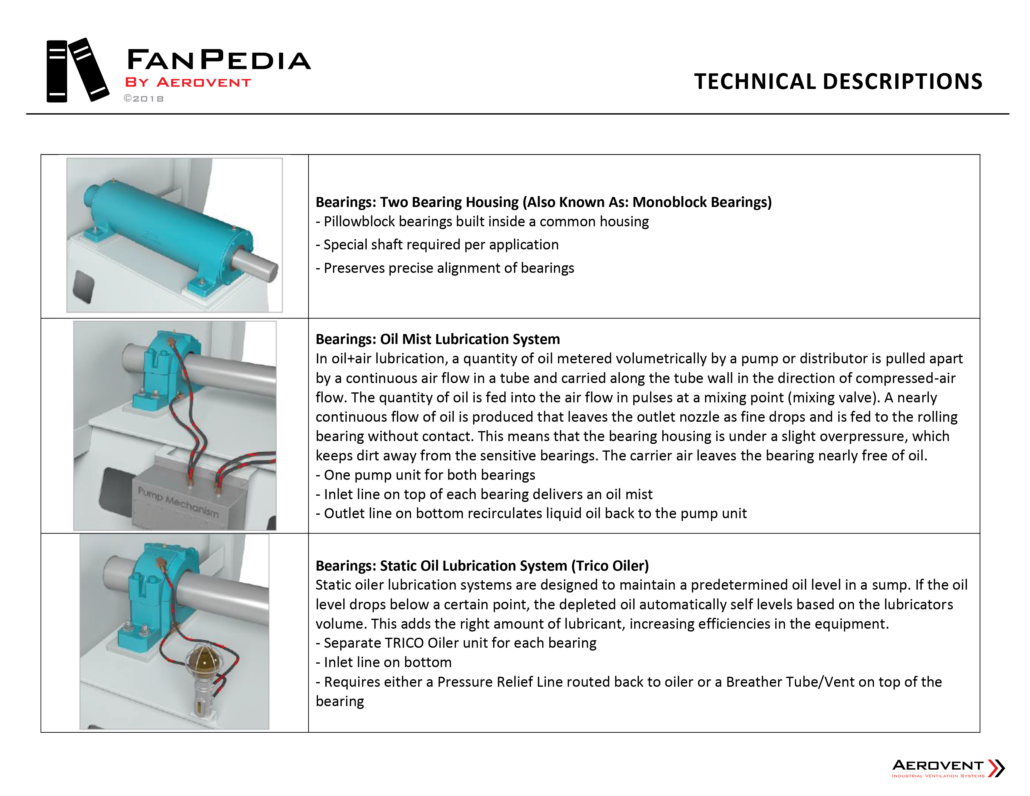 Technical Descriptions - AER FanPedia 14