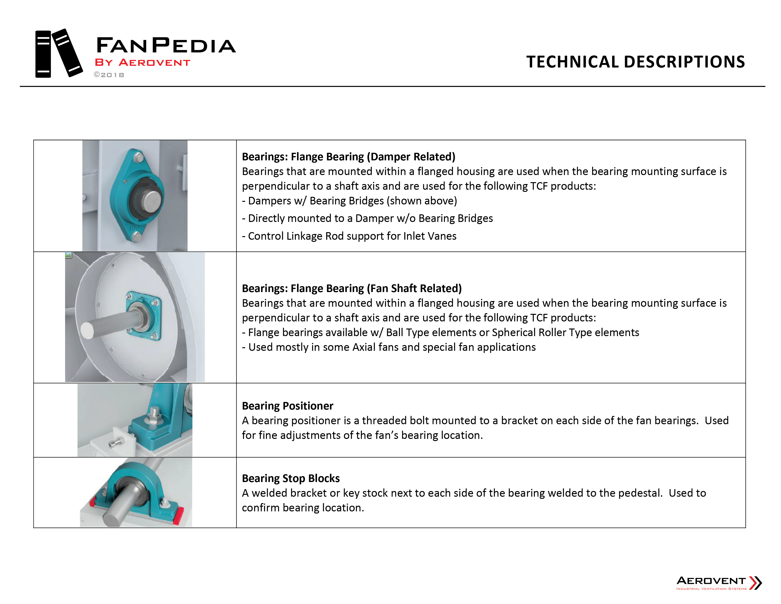 Technical Descriptions - AER FanPedia 15