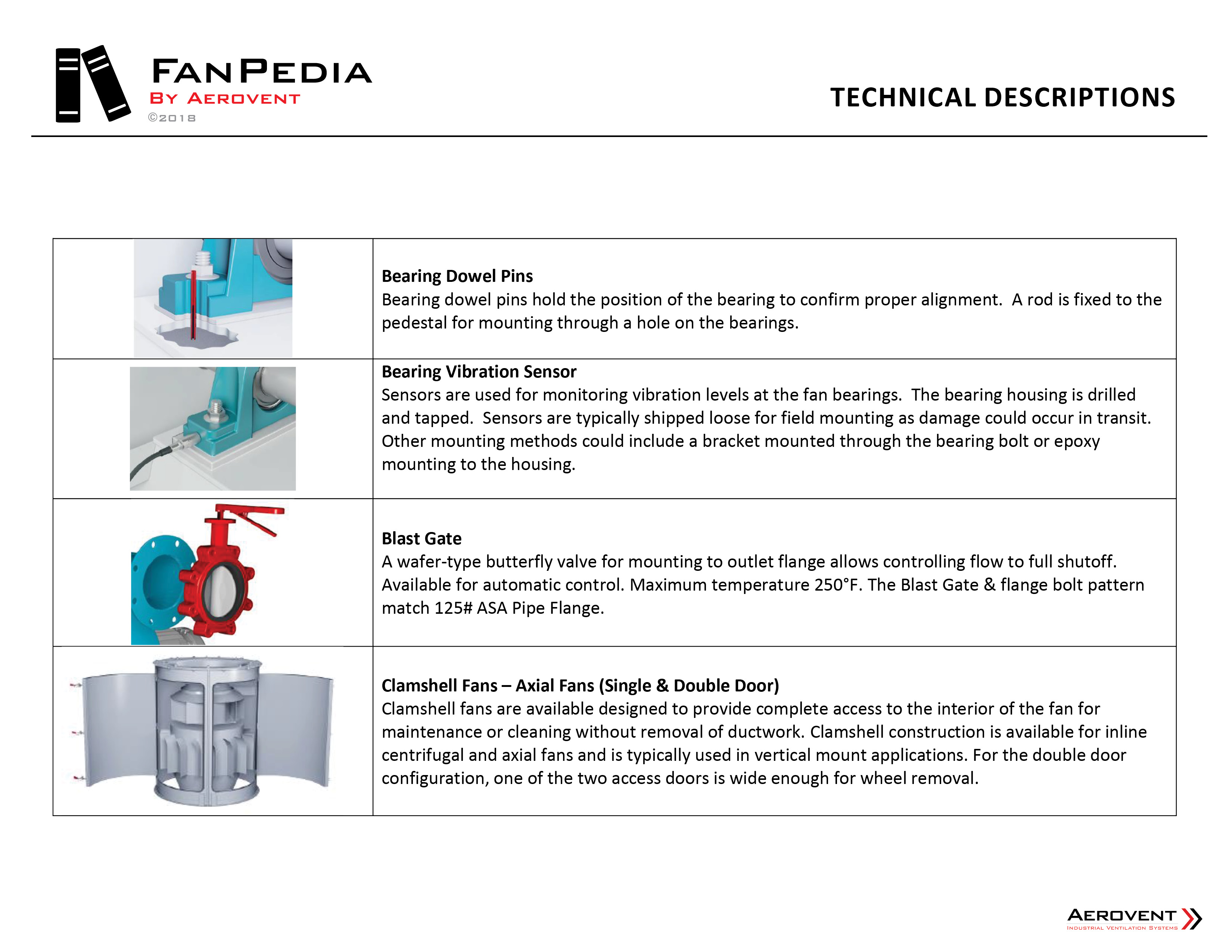 Technical Descriptions - AER FanPedia 16
