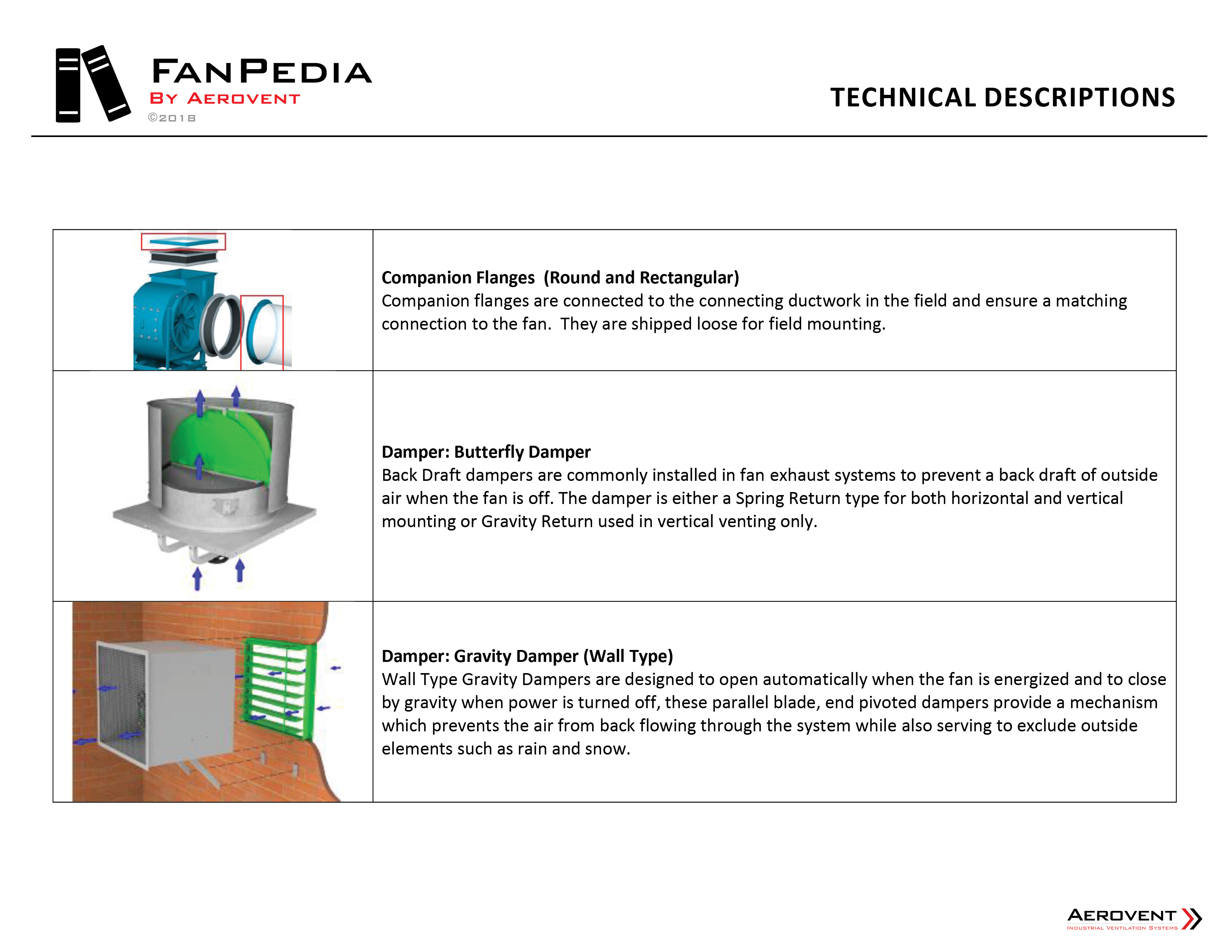 Technical Descriptions - AER FanPedia 17