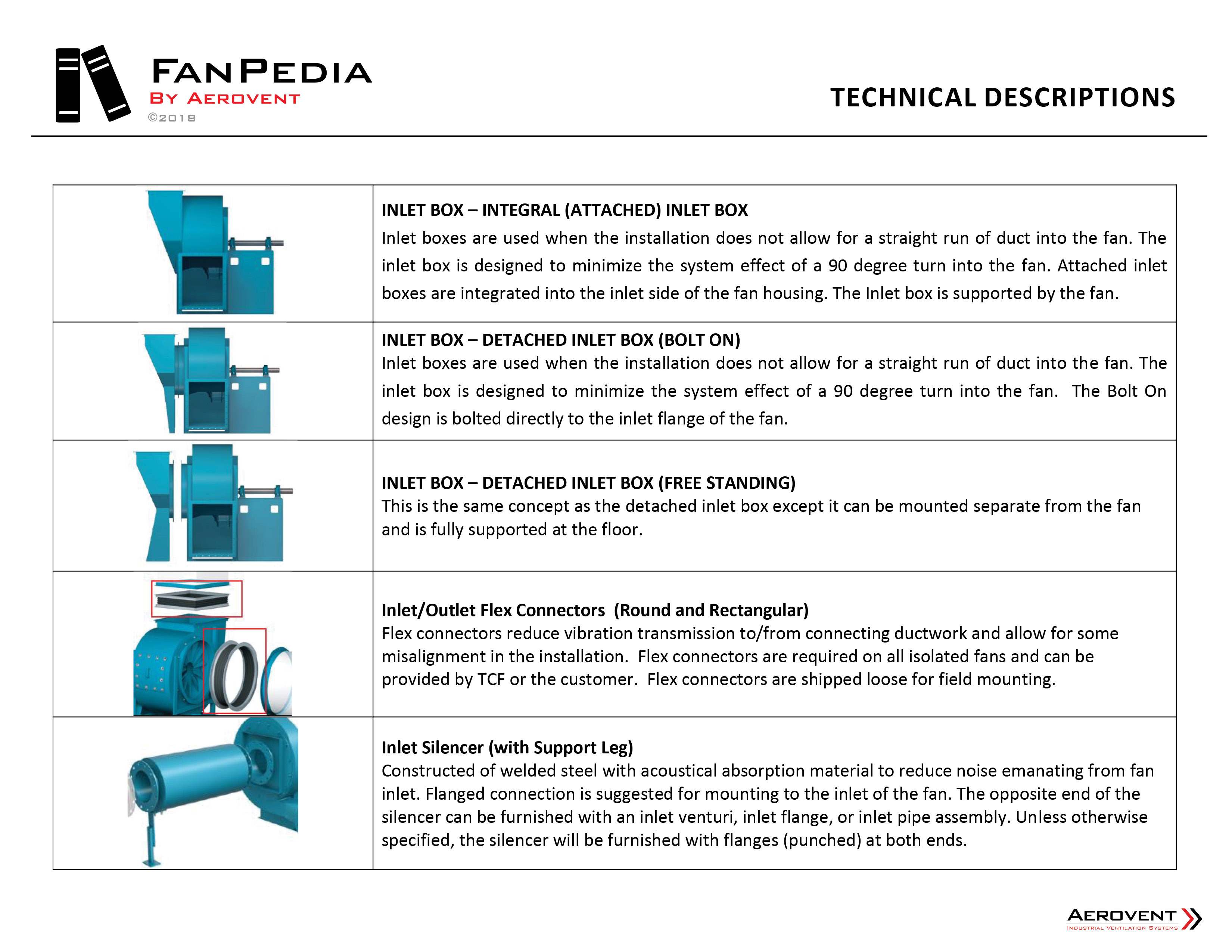 Technical Descriptions - AER FanPedia 21