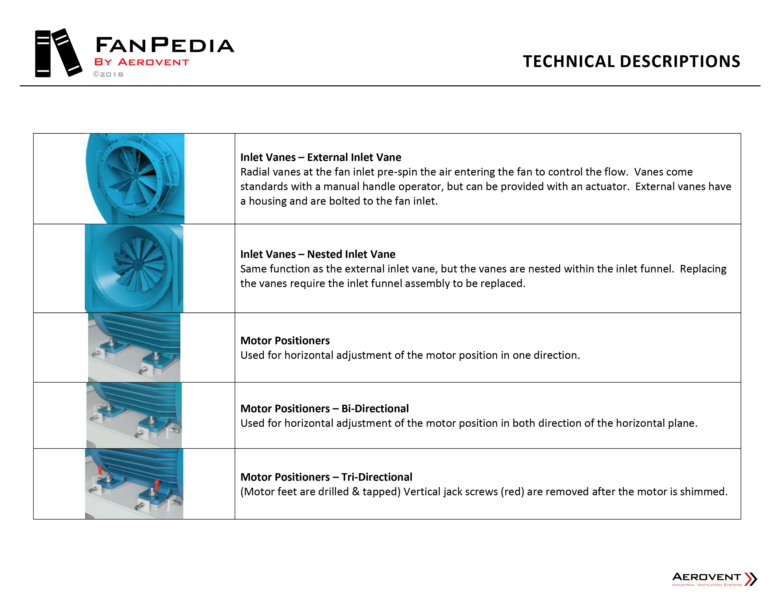 Technical Descriptions - AER FanPedia 22