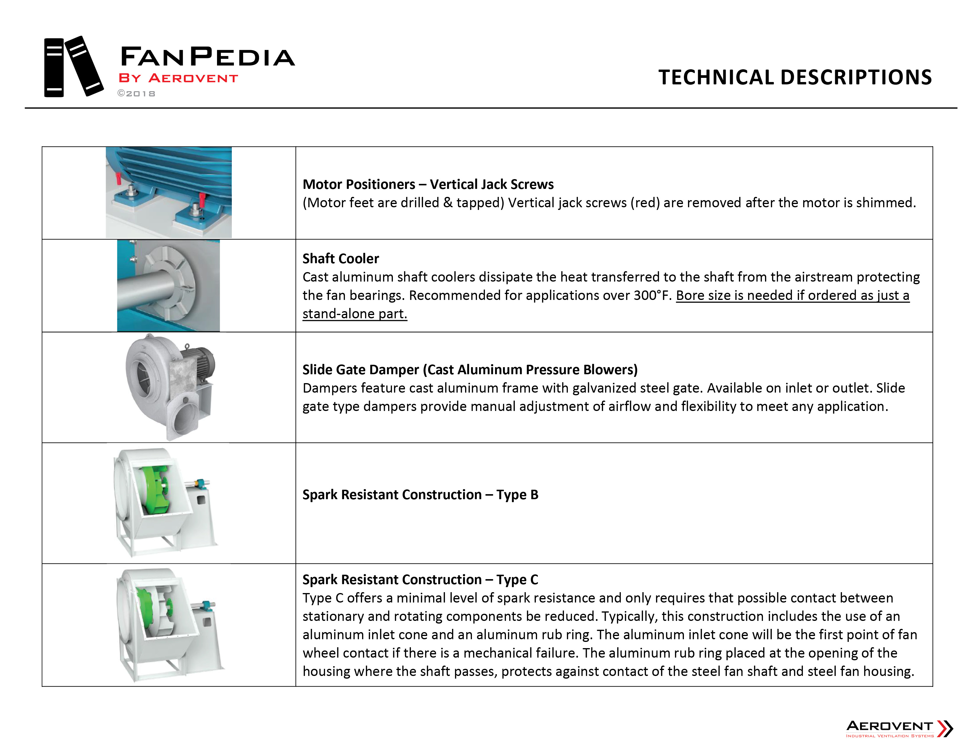 Technical Descriptions - AER FanPedia 23