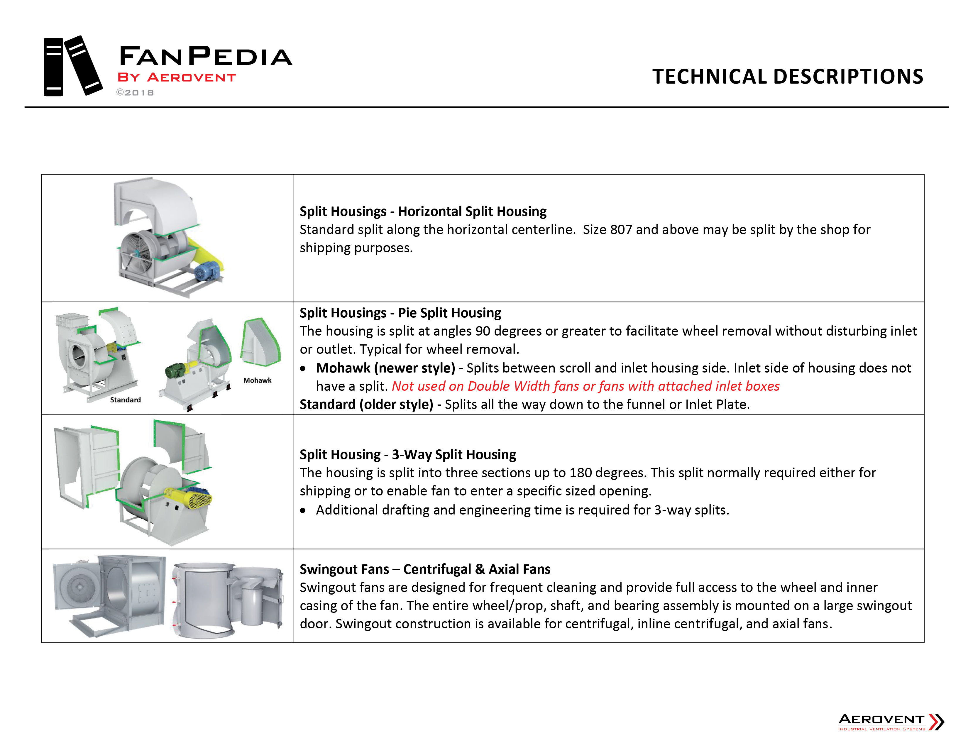 Technical Descriptions - AER FanPedia 24