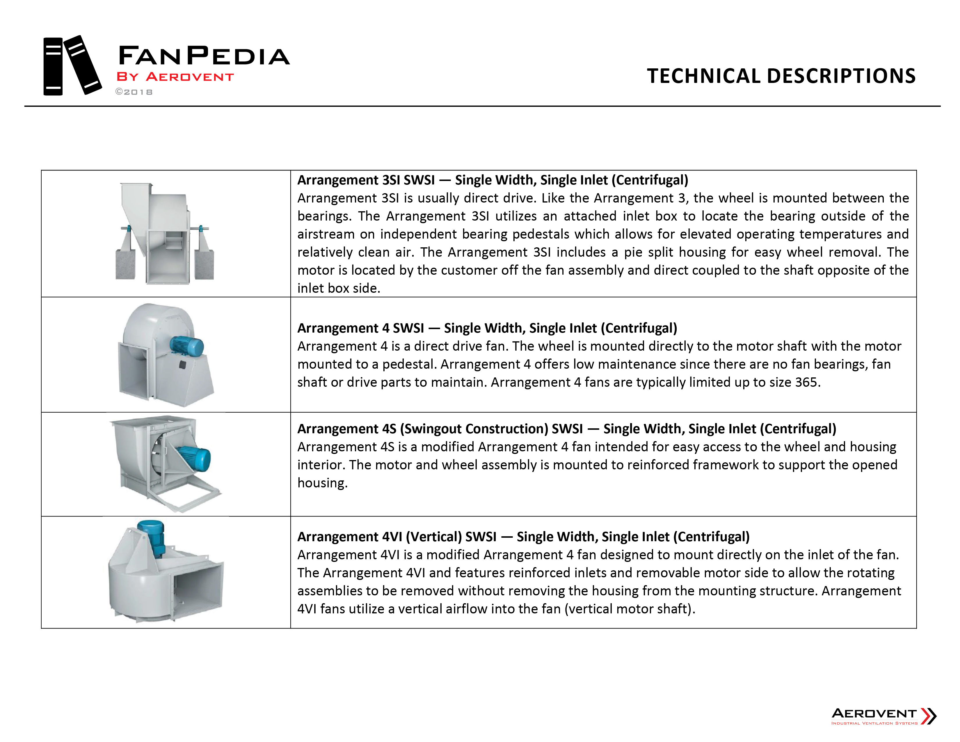 Technical Descriptions - AER FanPedia 3