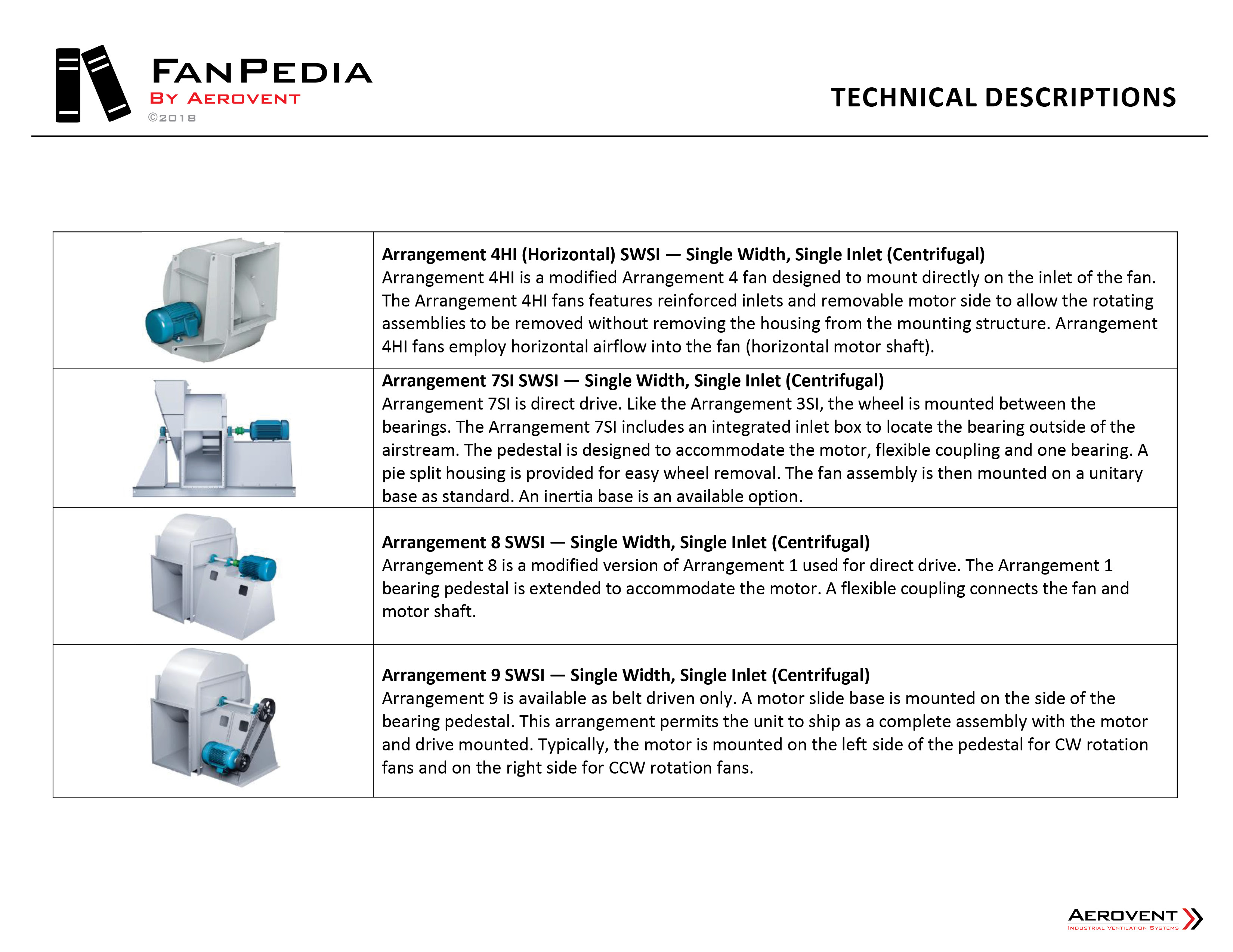 Technical Descriptions - AER FanPedia 4