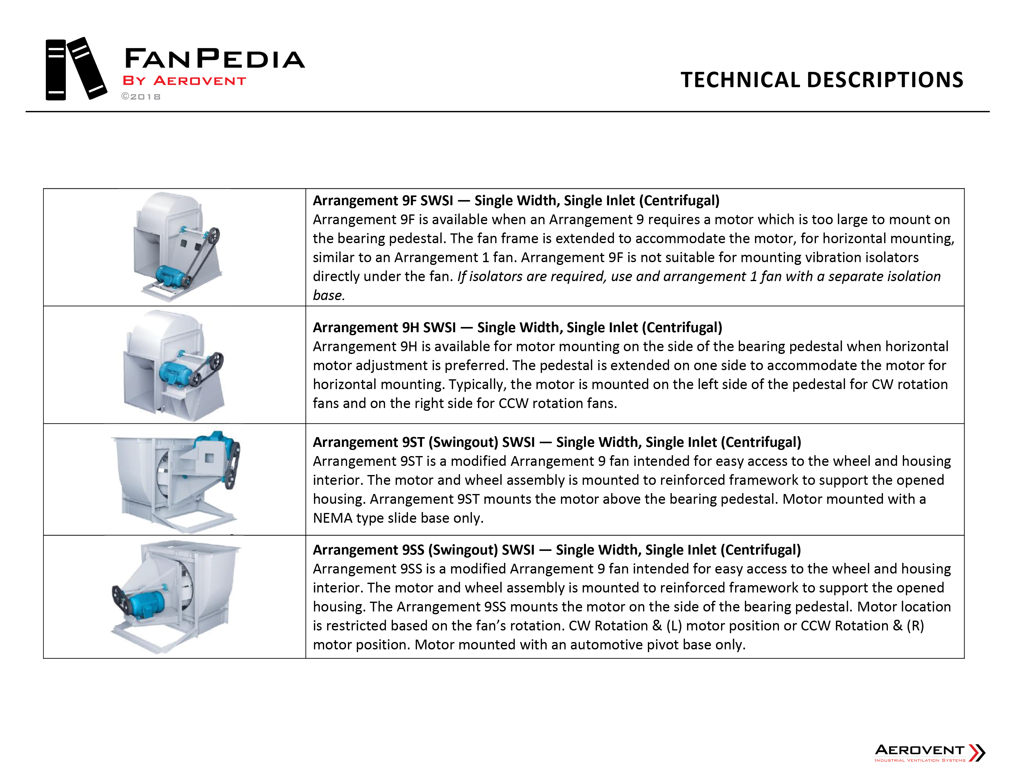 Technical Descriptions - AER FanPedia 5