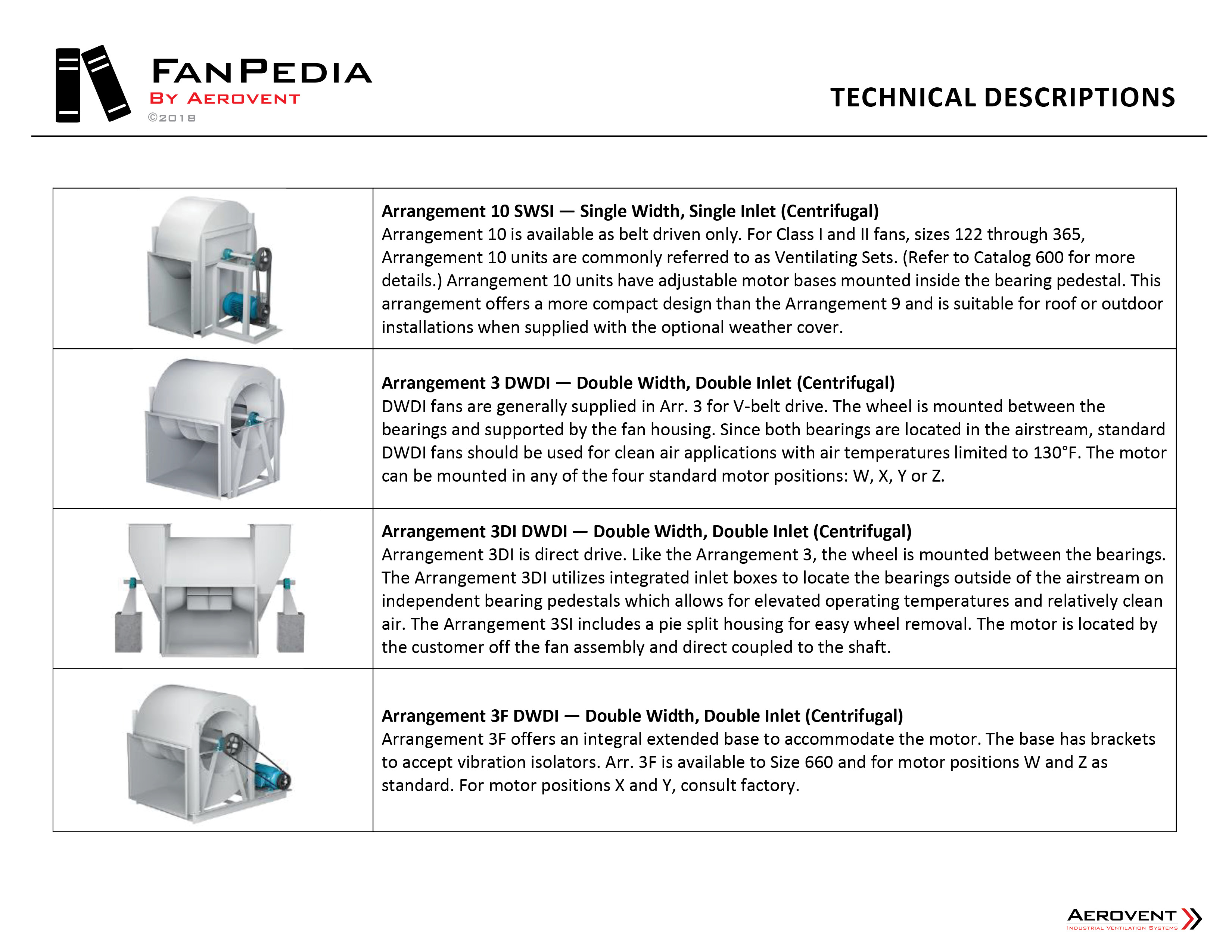 Technical Descriptions - AER FanPedia 6