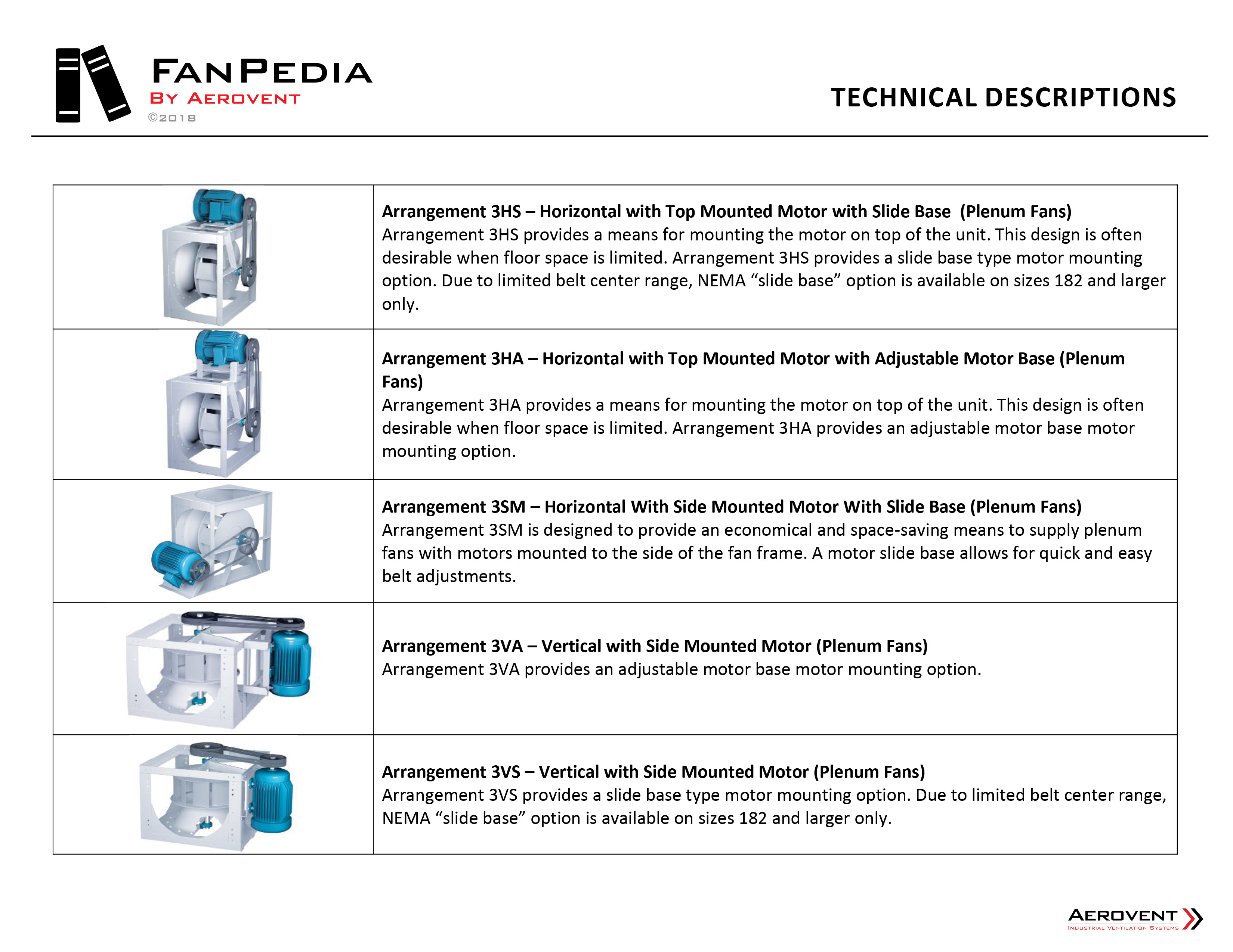 Technical Descriptions - AER FanPedia 8