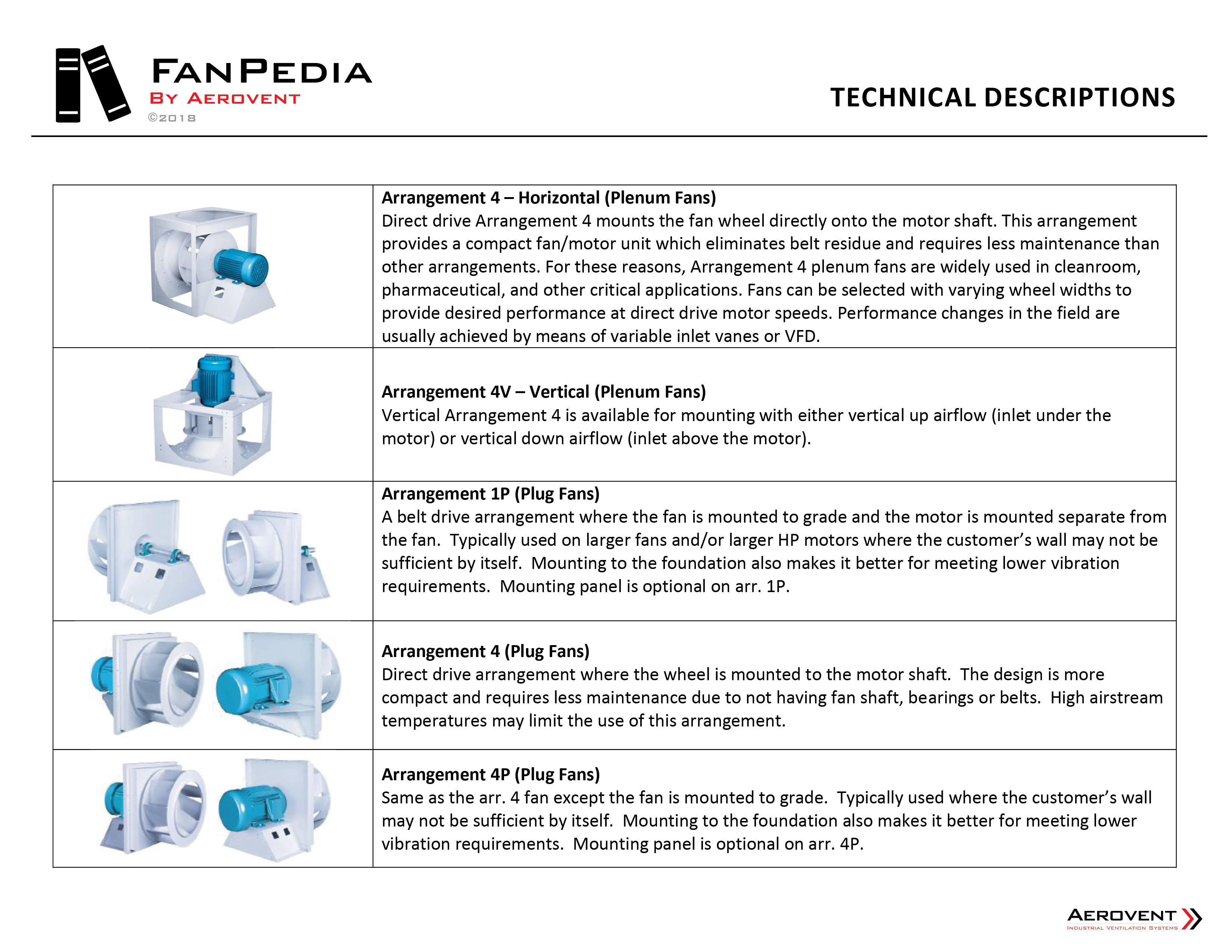 Technical Descriptions - AER FanPedia 9